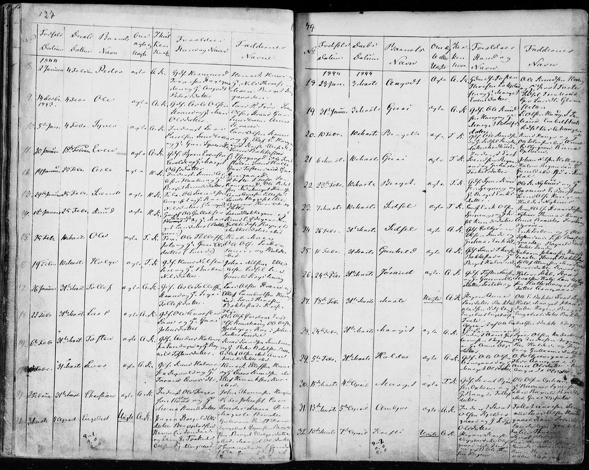 SAKO, Ål kirkebøker, F/Fa/L0005: Parish register (official) no. I 5, 1825-1848, p. 127