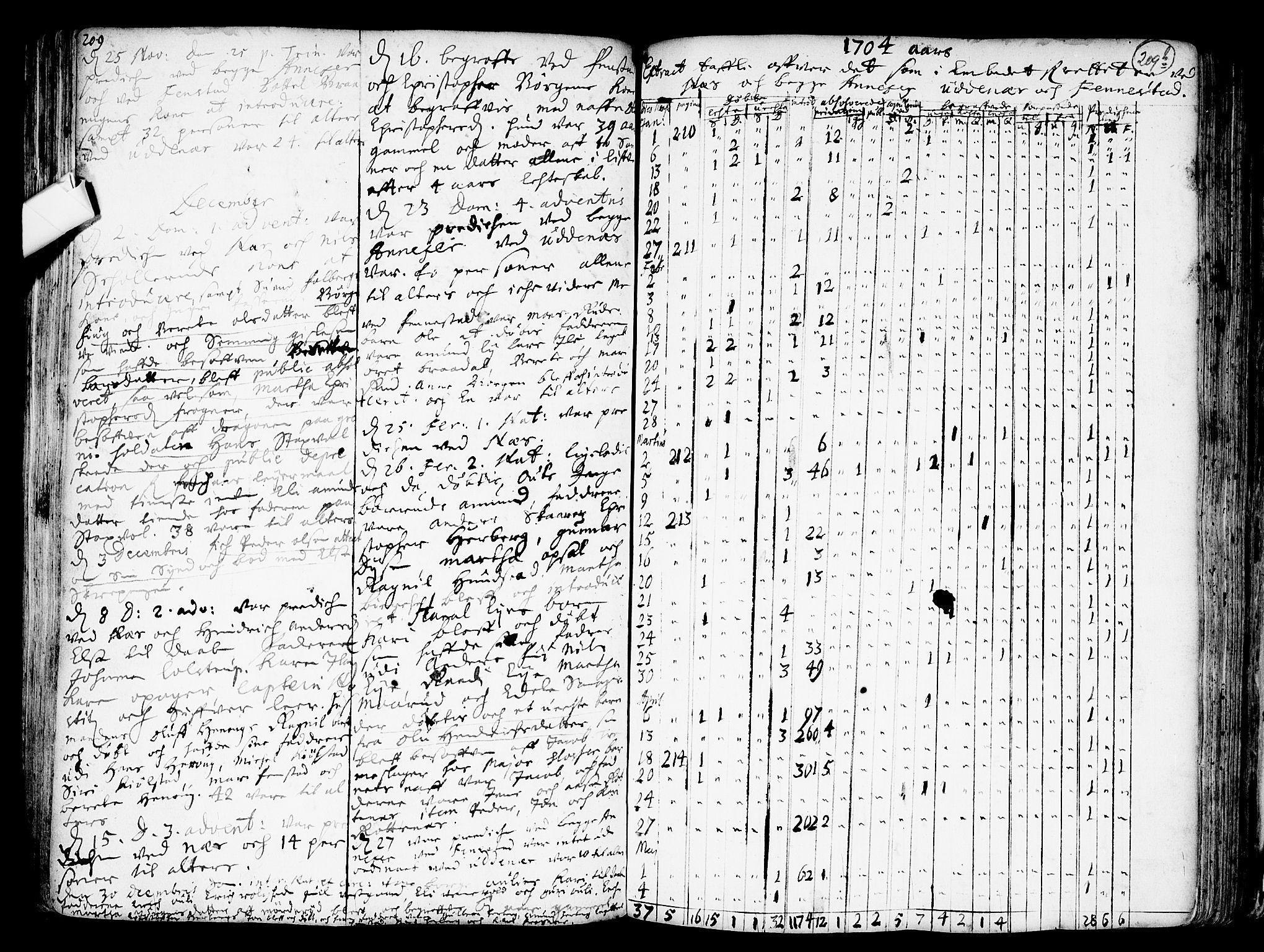 SAO, Nes prestekontor Kirkebøker, F/Fa/L0001: Parish register (official) no. I 1, 1689-1716, p. 209a-209b