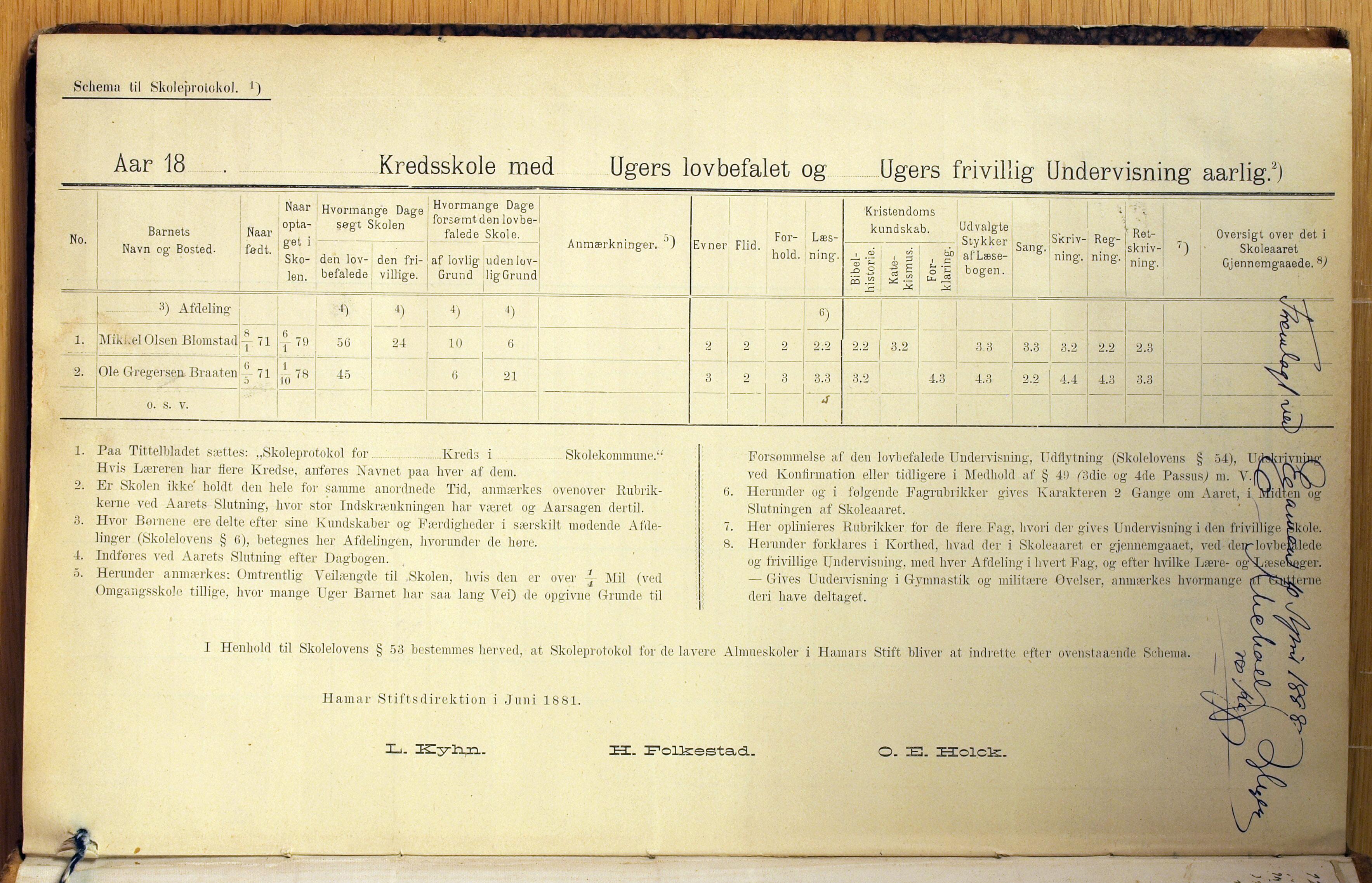 KVT, Vestre Toten kommunearkiv*, -: Skolehold- og skolesøkningsprotokoll, Nordli, Elton og Østvold krets i Vestre Toten skolekommune, 1886-1904