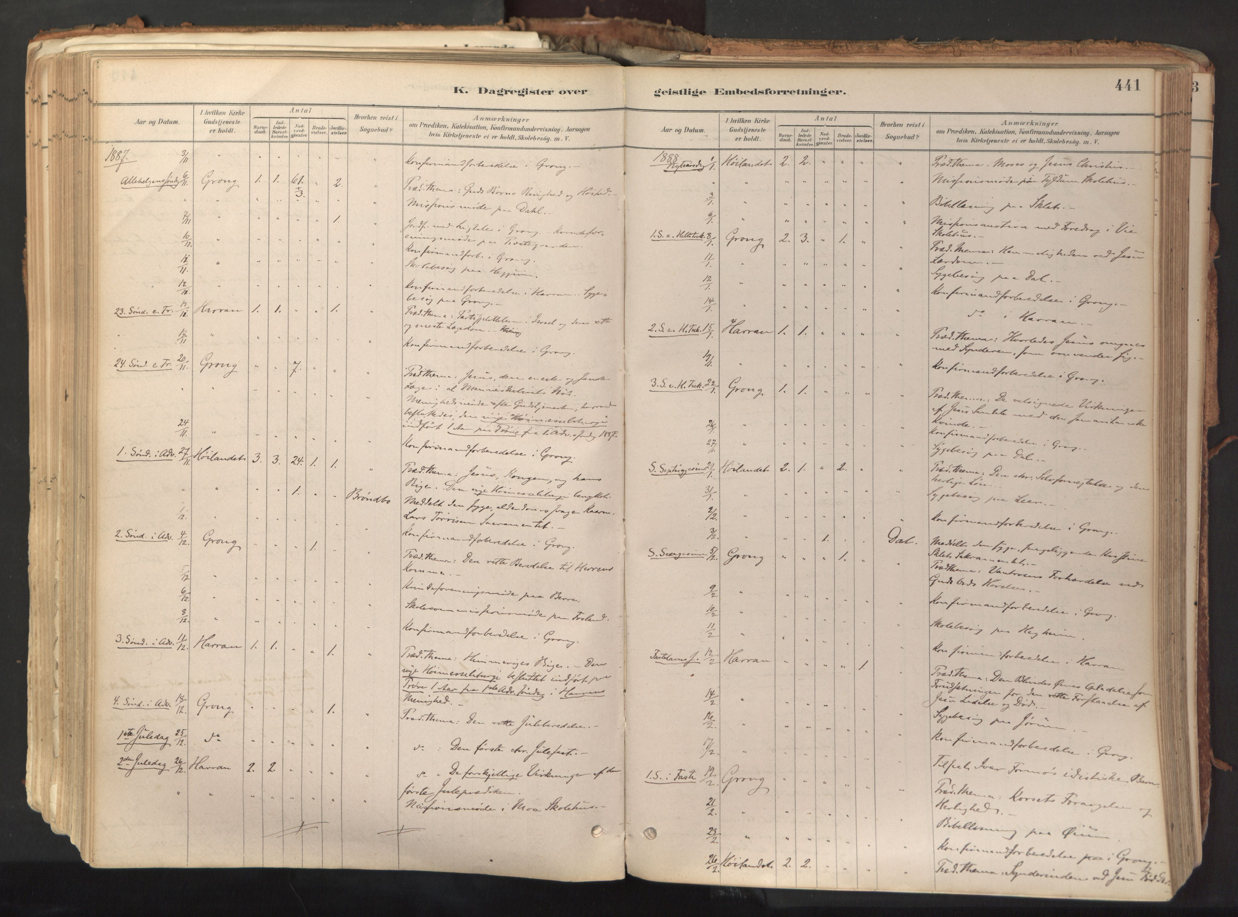 SAT, Ministerialprotokoller, klokkerbøker og fødselsregistre - Nord-Trøndelag, 758/L0519: Parish register (official) no. 758A04, 1880-1926, p. 441