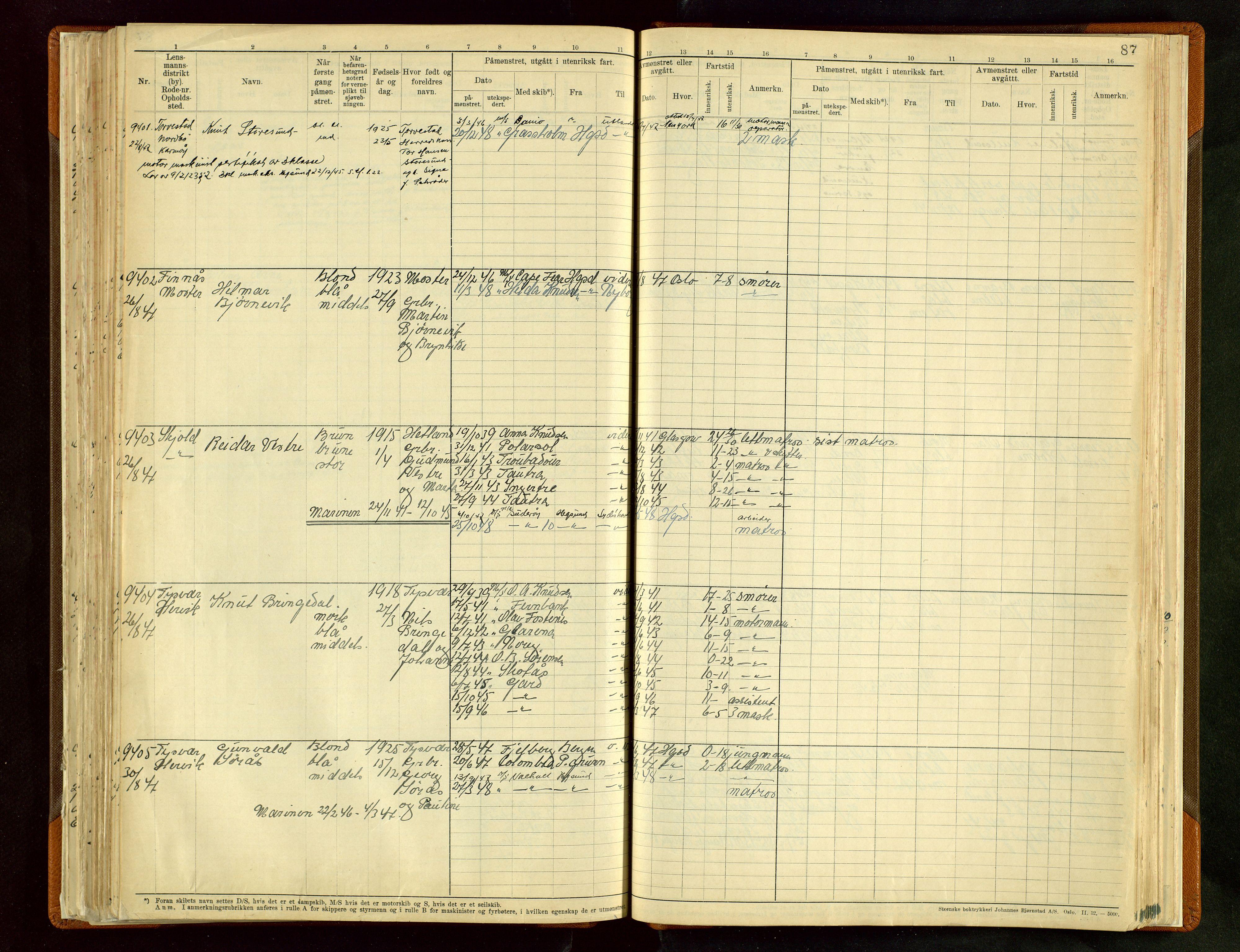 SAST, Haugesund sjømannskontor, F/Fb/Fbb/L0012: Sjøfartsrulle A Haugesund krets 2 nr. 8971-9629, 1868-1948, p. 87