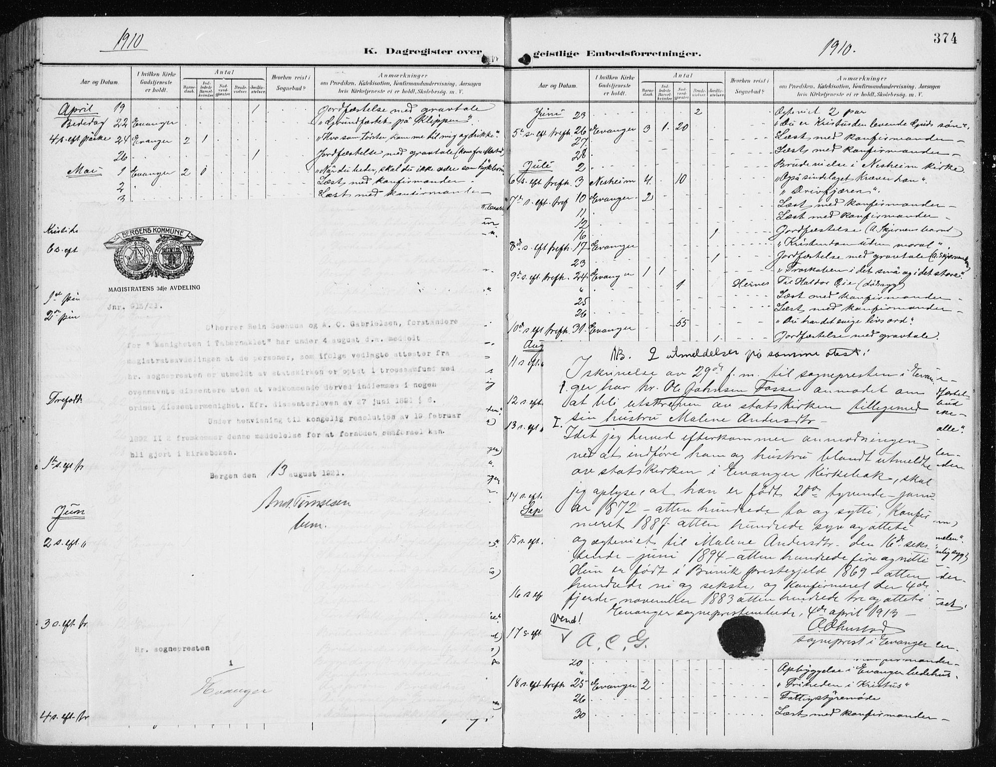 SAB, Evanger sokneprestembete*, Parish register (official) no. A  3, 1900-1930, p. 374