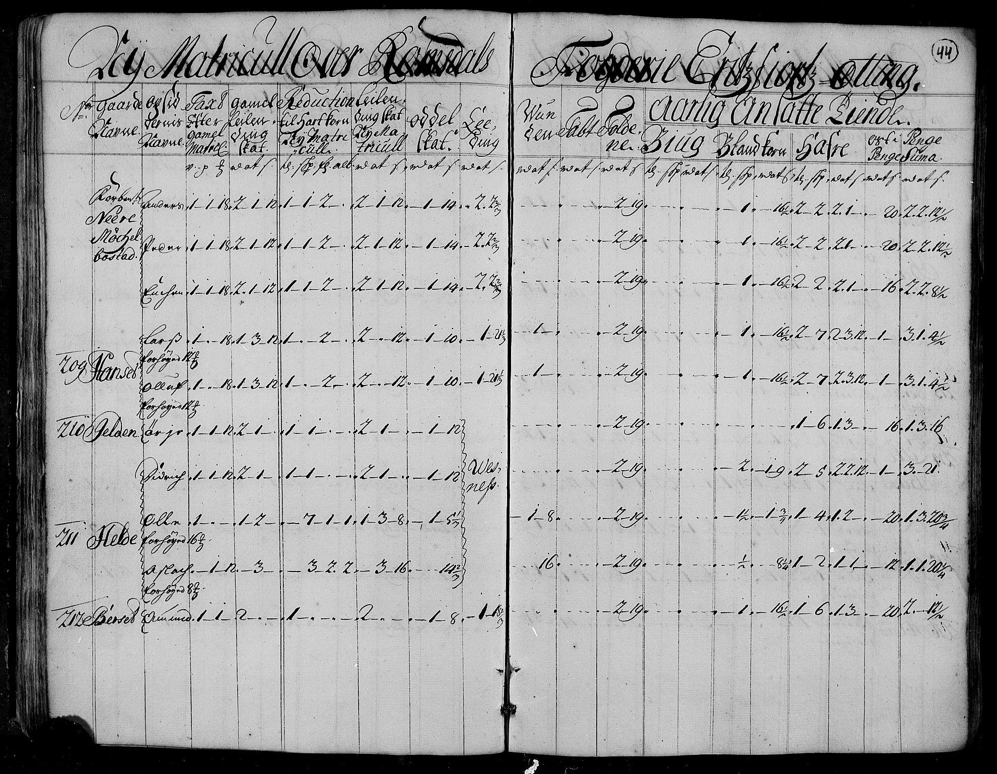 RA, Rentekammeret inntil 1814, Realistisk ordnet avdeling, N/Nb/Nbf/L0153: Romsdal matrikkelprotokoll, 1724, p. 45