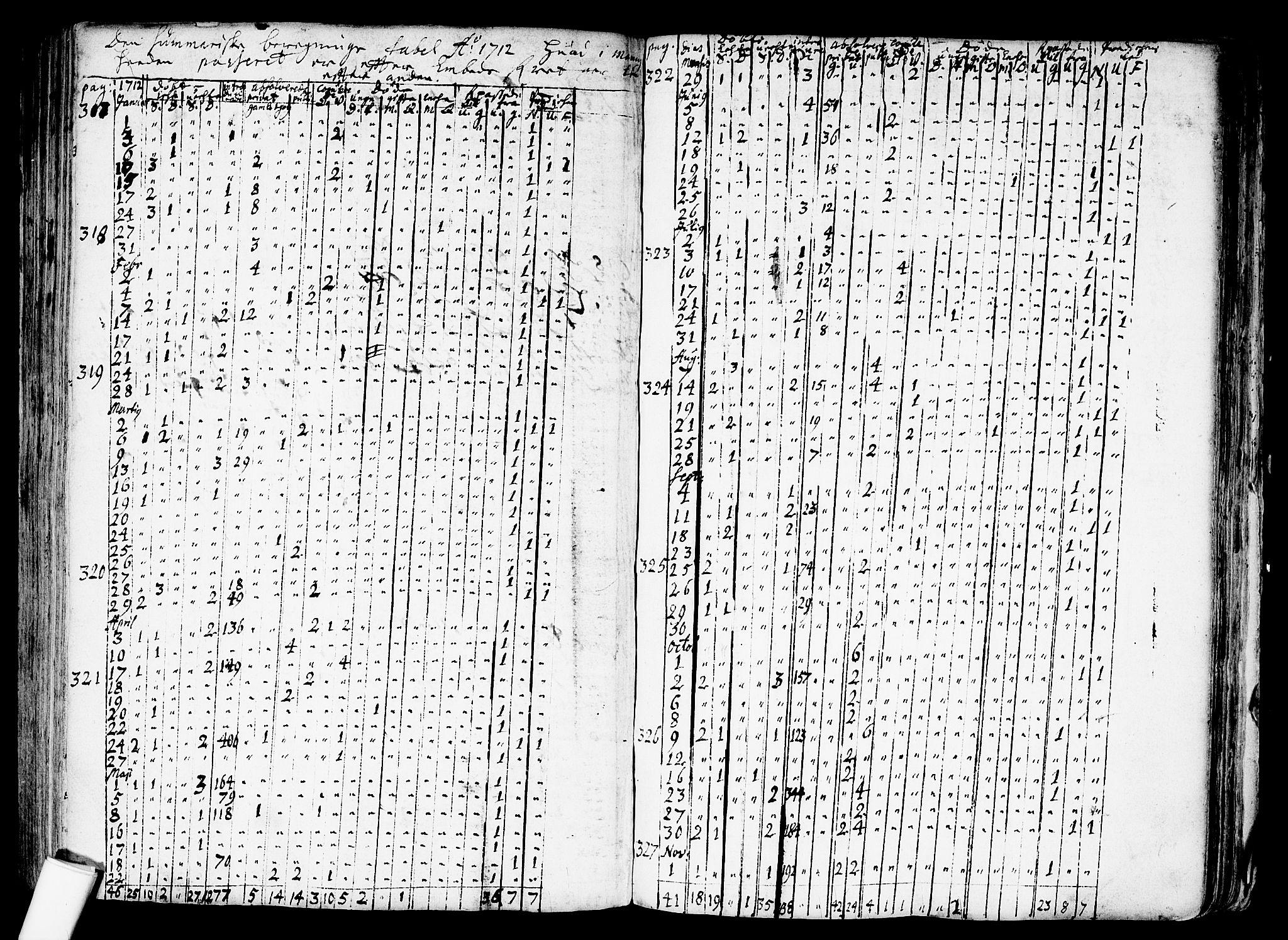 SAO, Nes prestekontor Kirkebøker, F/Fa/L0001: Parish register (official) no. I 1, 1689-1716, p. 316b-316c