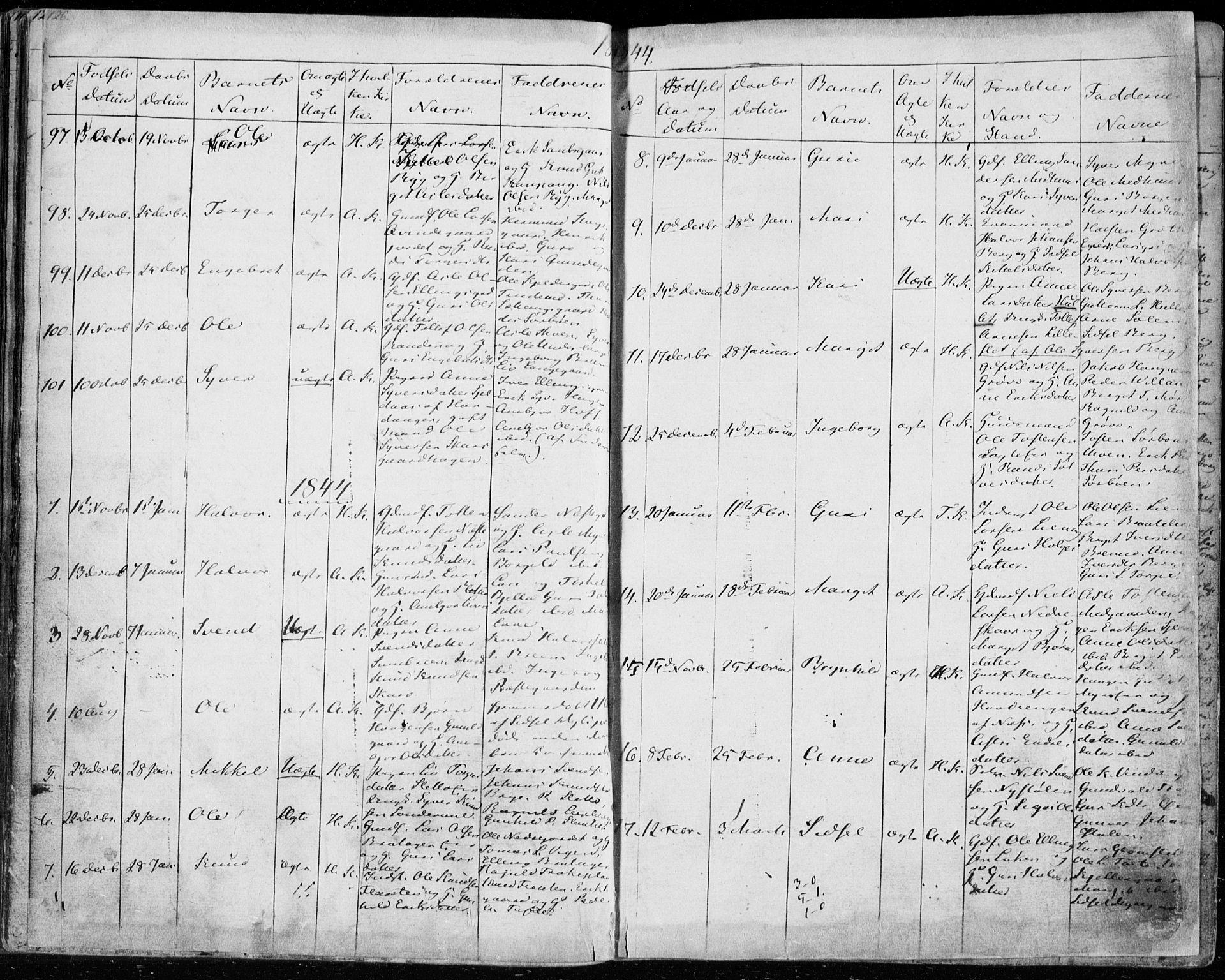 SAKO, Ål kirkebøker, F/Fa/L0005: Parish register (official) no. I 5, 1825-1848, p. 126