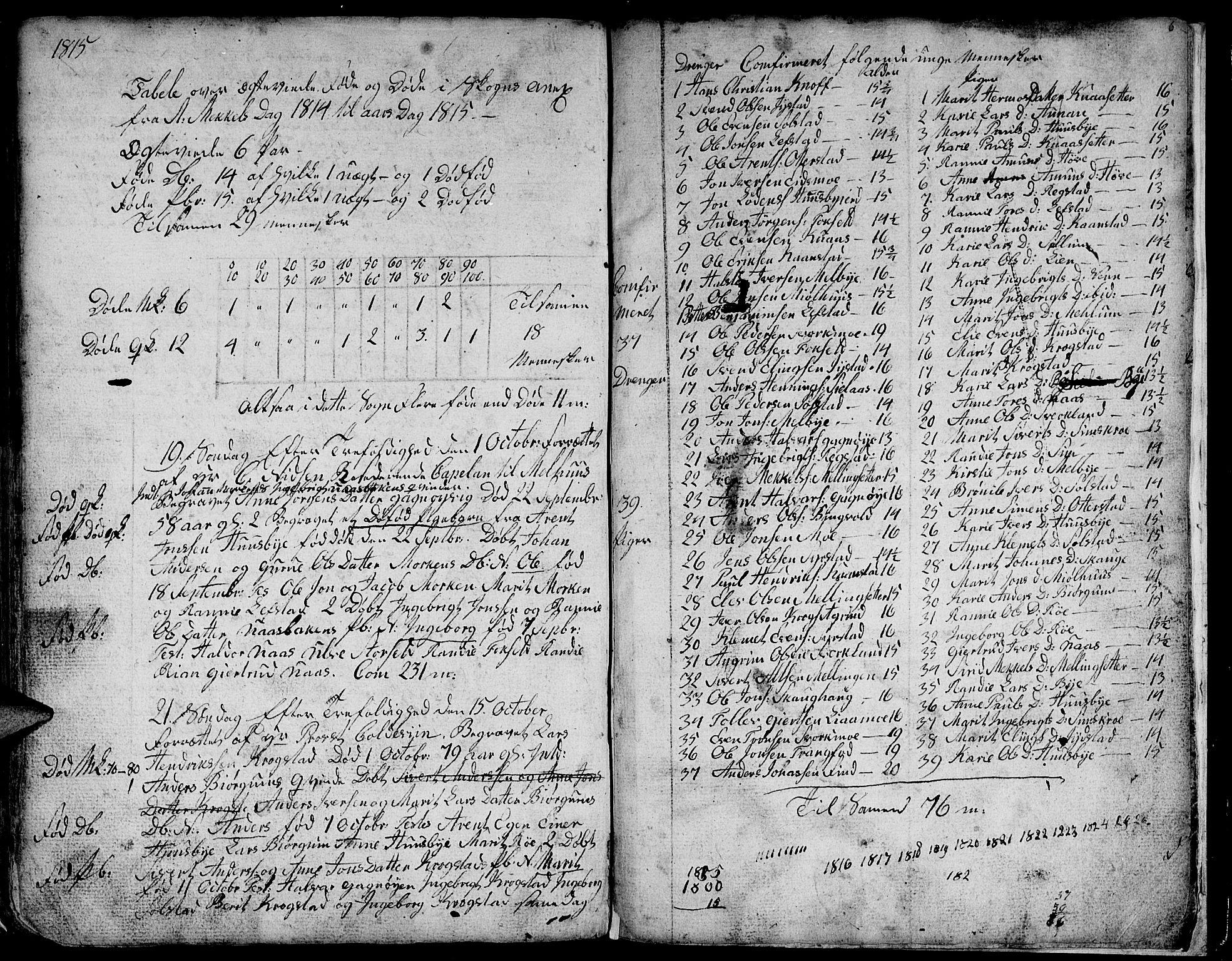 SAT, Ministerialprotokoller, klokkerbøker og fødselsregistre - Sør-Trøndelag, 667/L0794: Parish register (official) no. 667A02, 1791-1816