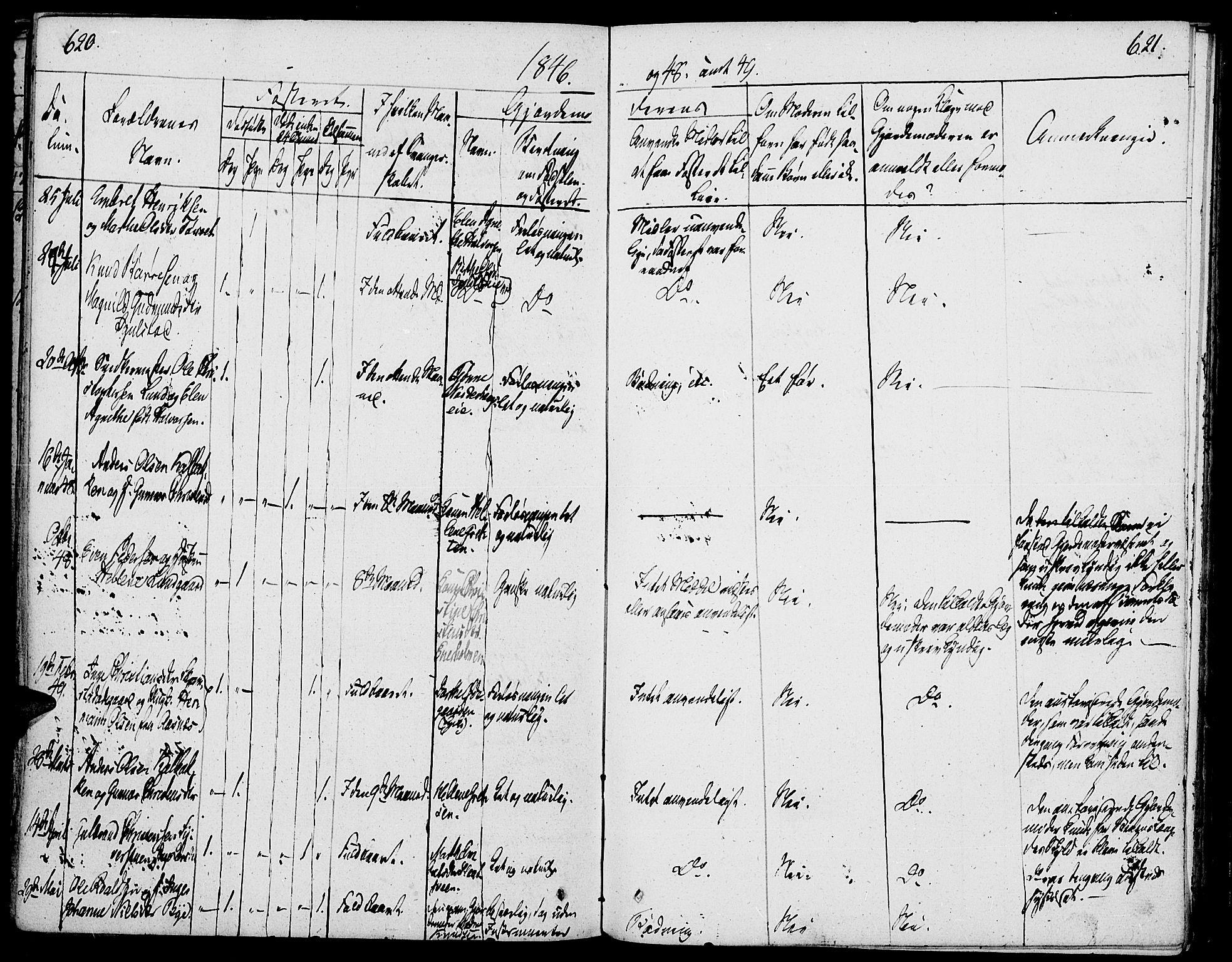 SAH, Løten prestekontor, K/Ka/L0006: Parish register (official) no. 6, 1832-1849, p. 620-621