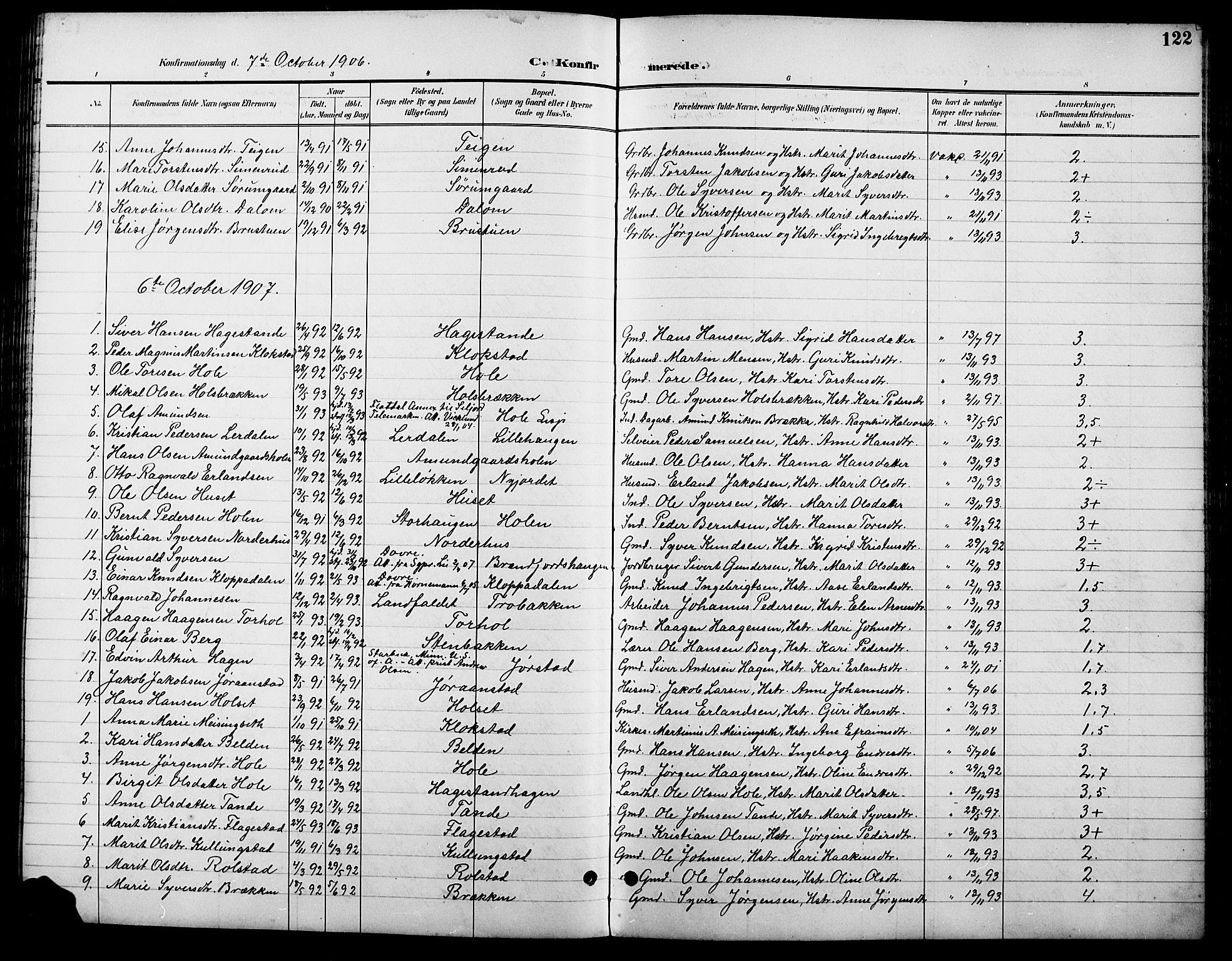 SAH, Lesja prestekontor, Parish register (copy) no. 7, 1895-1919, p. 122