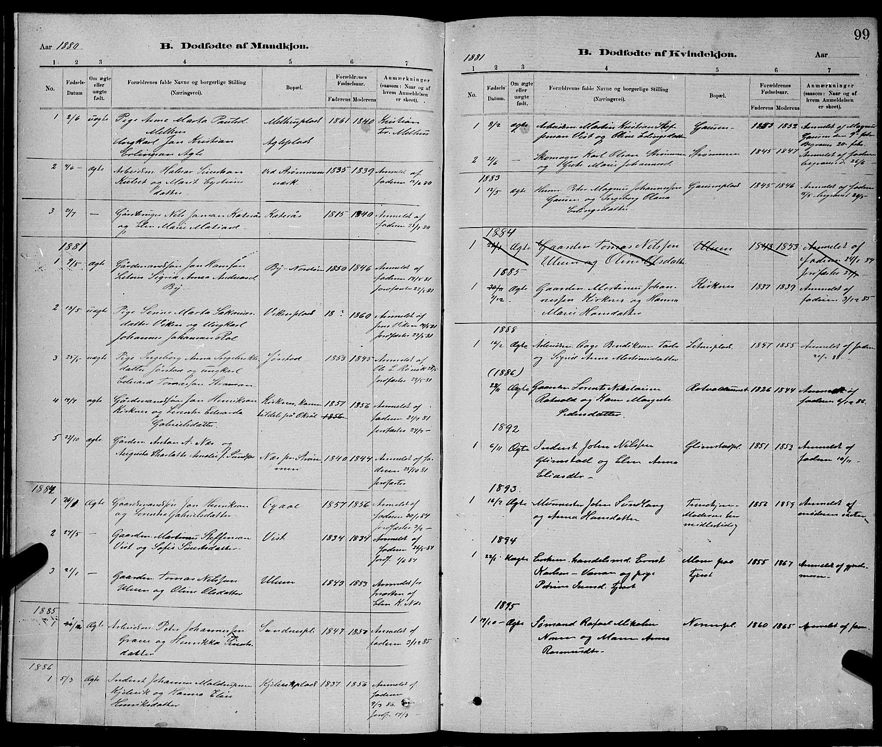 SAT, Ministerialprotokoller, klokkerbøker og fødselsregistre - Nord-Trøndelag, 730/L0301: Parish register (copy) no. 730C04, 1880-1897, p. 99