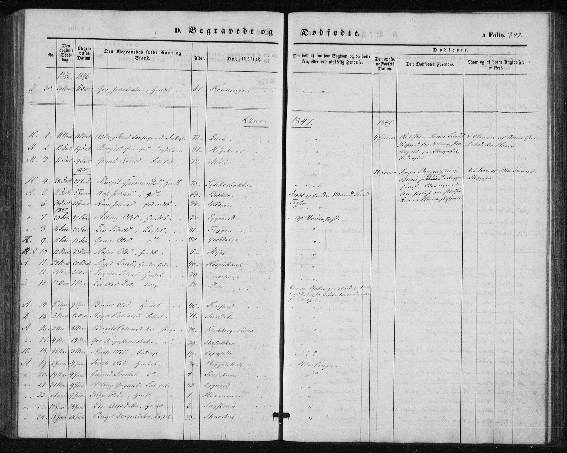 SAKO, Tinn kirkebøker, F/Fa/L0005: Parish register (official) no. I 5, 1844-1856, p. 342