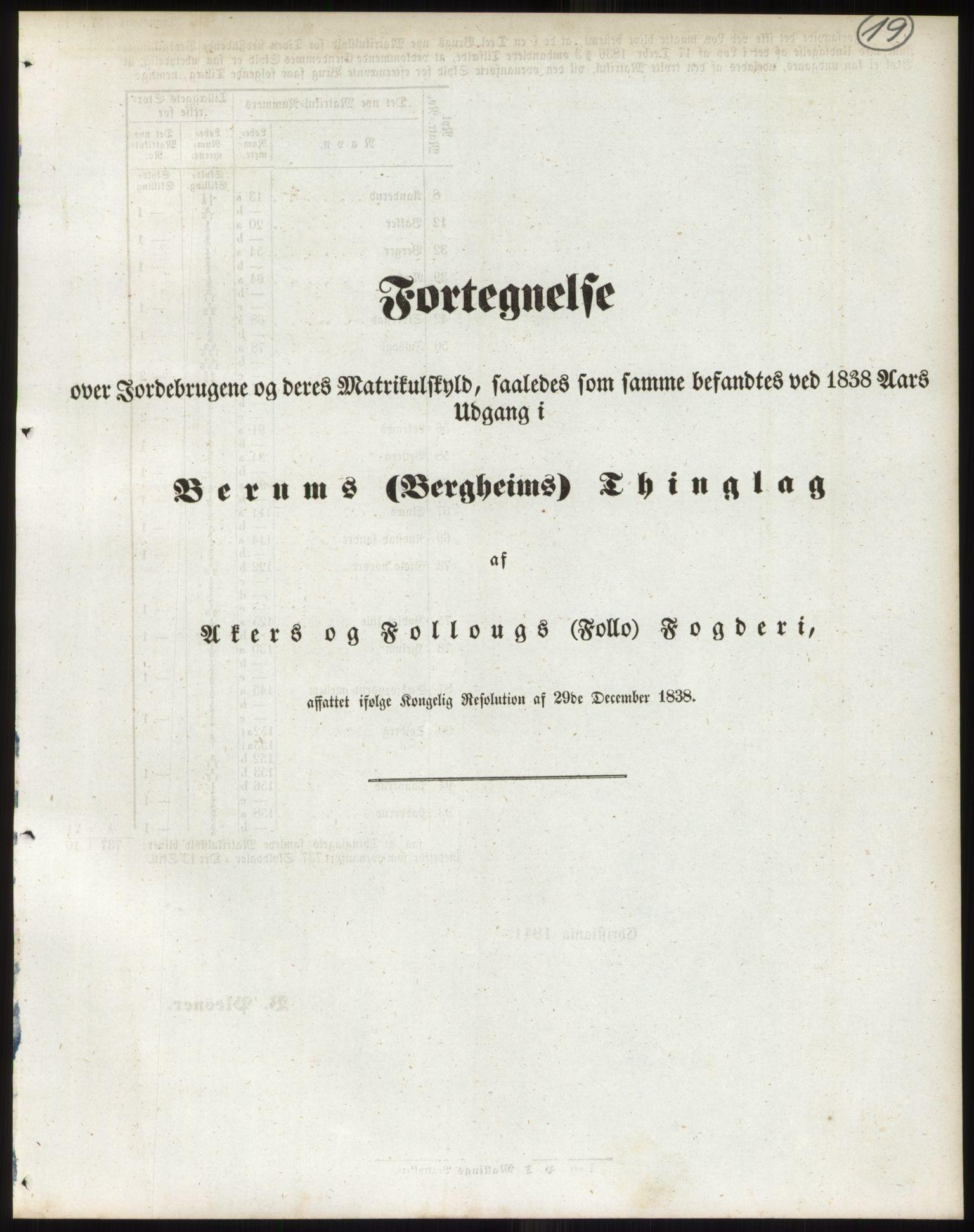 PUBL, Andre publikasjoner, -/Bind 2: Akershus amt, 1838, p. 33