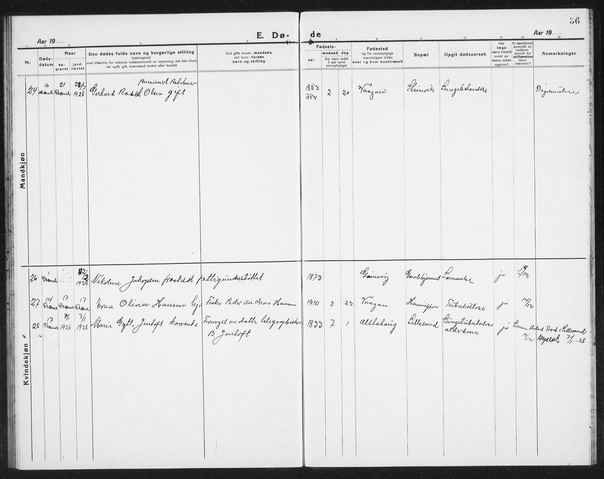 SAT, Ministerialprotokoller, klokkerbøker og fødselsregistre - Nordland, 874/L1083: Parish register (copy) no. 874C12, 1920-1936, p. 36