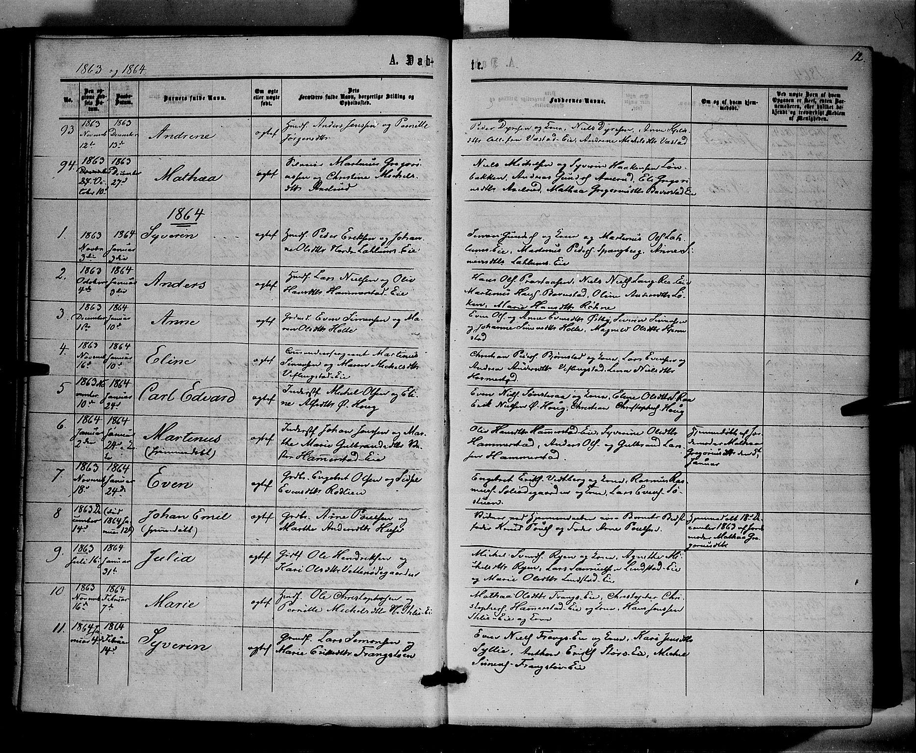 SAH, Stange prestekontor, K/L0013: Parish register (official) no. 13, 1862-1879, p. 12