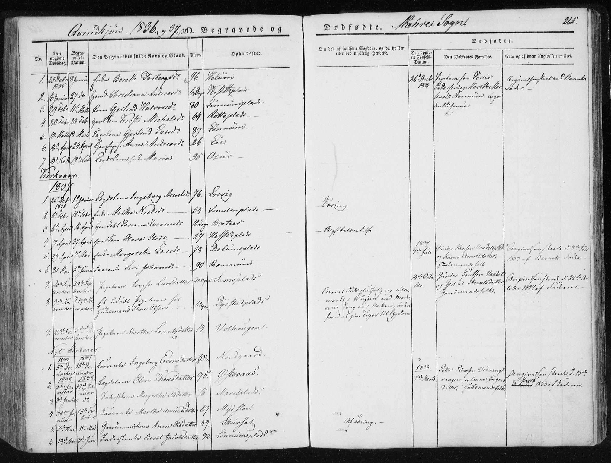 SAT, Ministerialprotokoller, klokkerbøker og fødselsregistre - Nord-Trøndelag, 735/L0339: Parish register (official) no. 735A06 /1, 1836-1848, p. 265