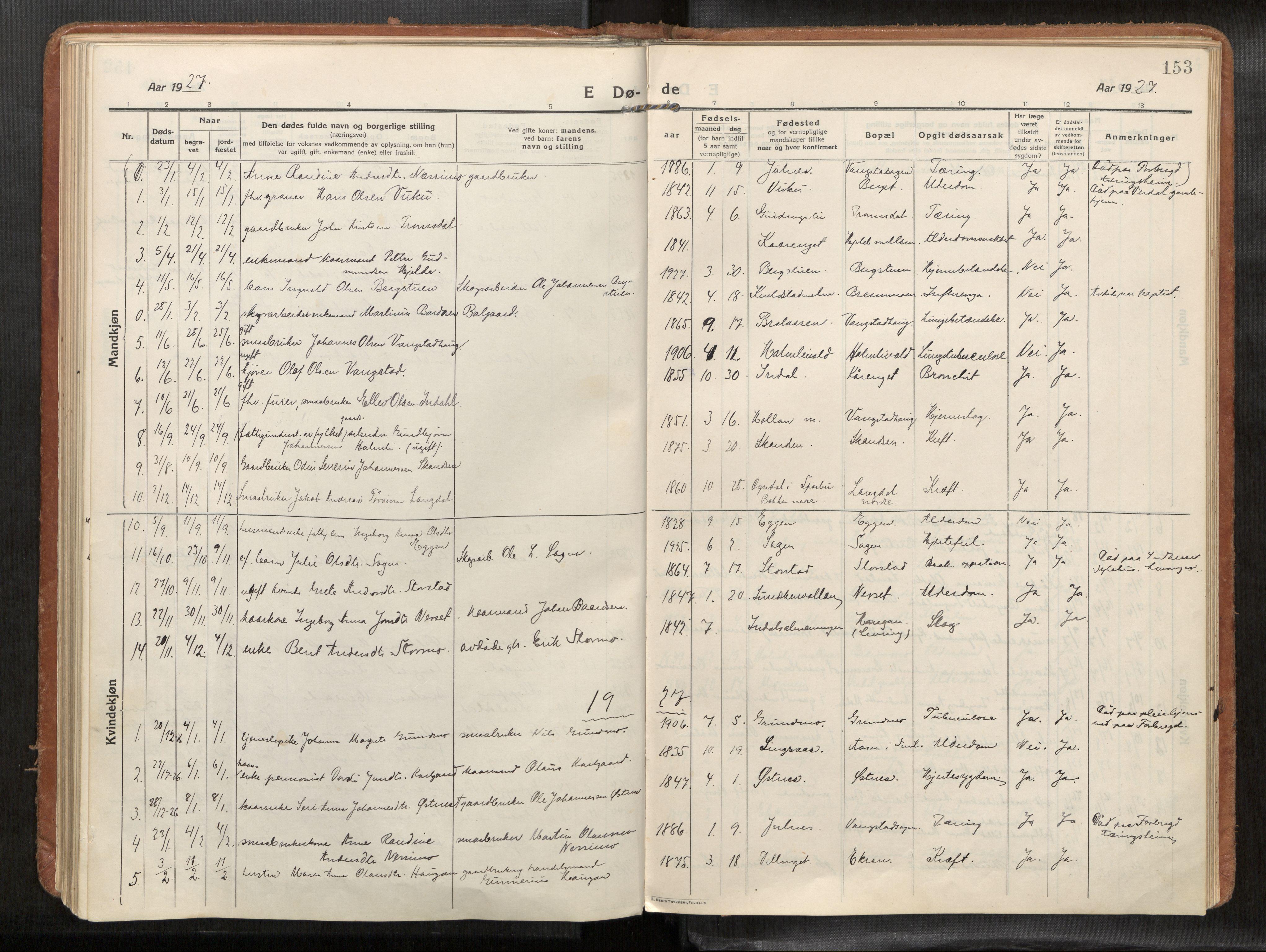 SAT, Verdal sokneprestkontor*, Parish register (official) no. 1, 1916-1928, p. 153
