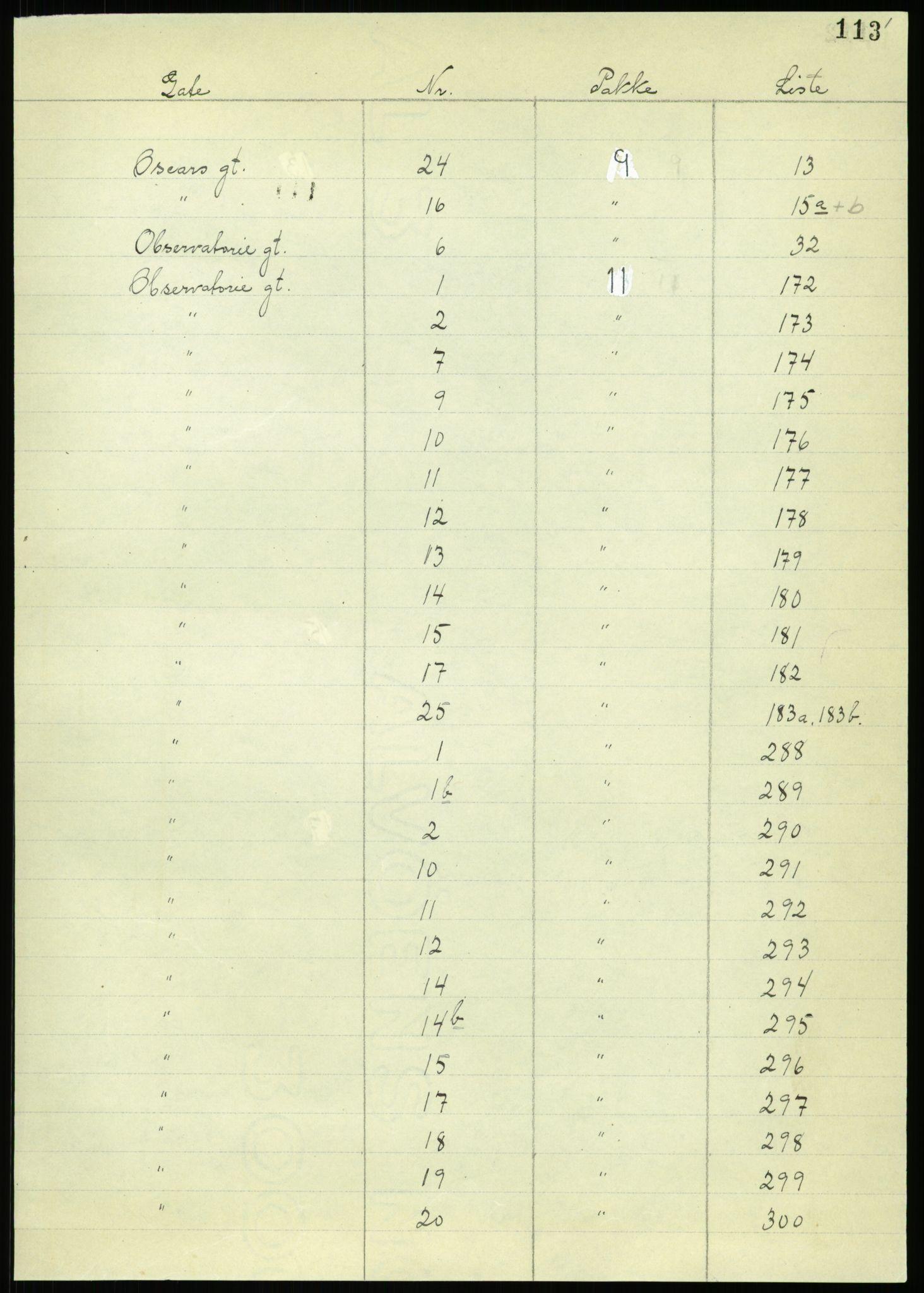 RA, 1885 census for 0301 Kristiania, 1885, p. 115