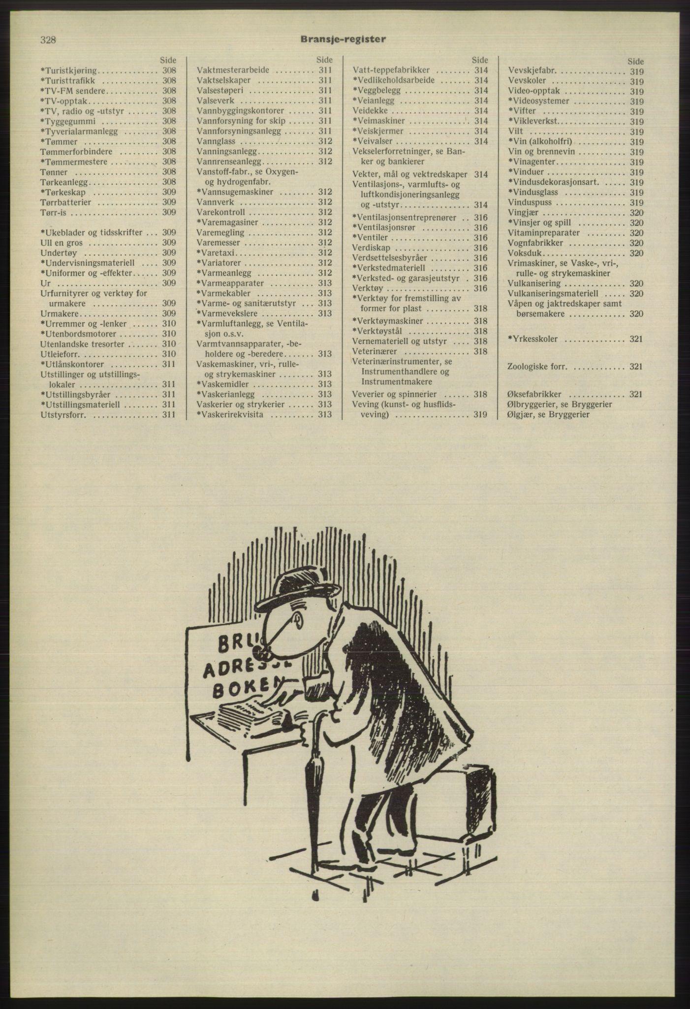 PUBL, Kristiania/Oslo adressebok, 1975-1976, p. 328