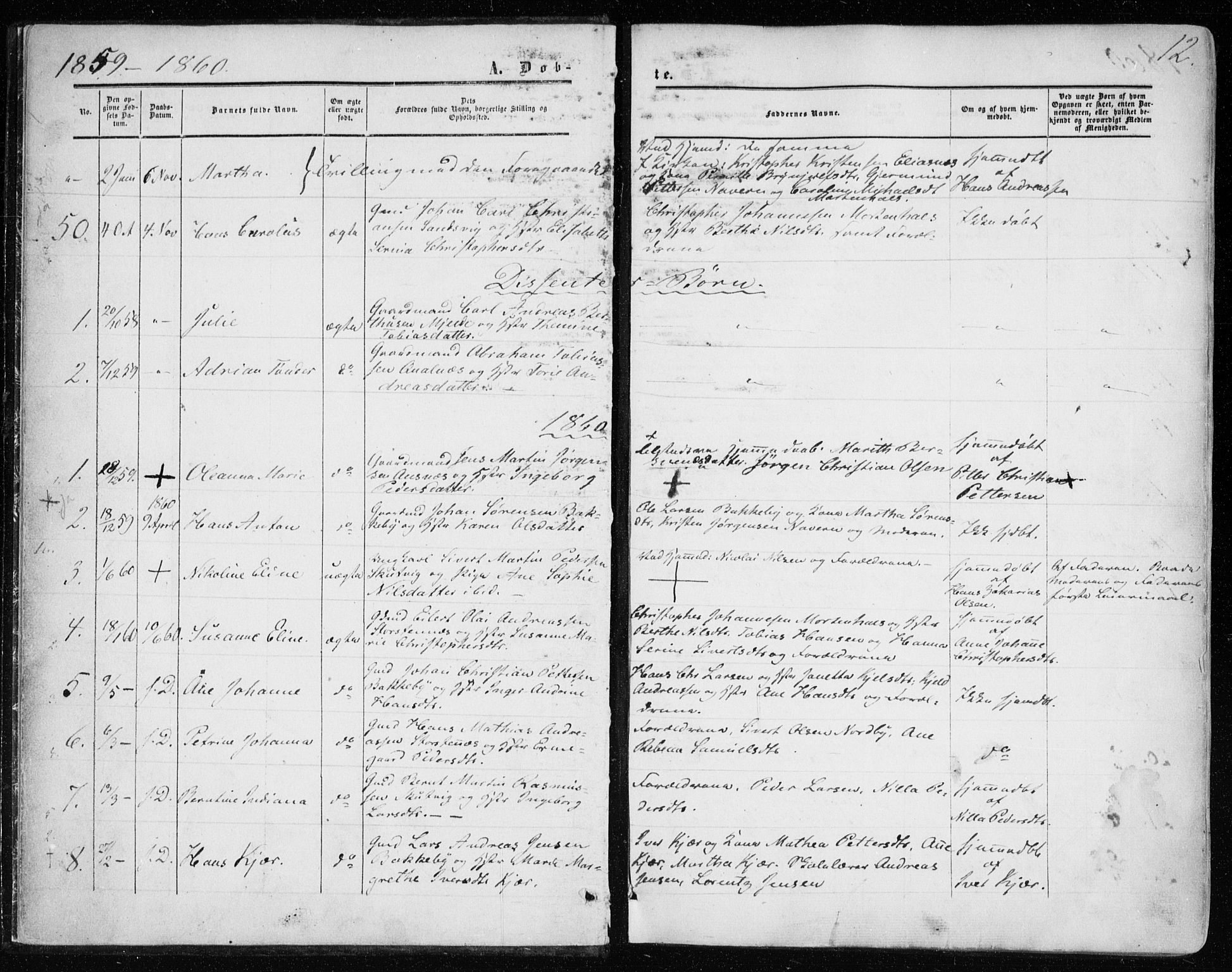 SATØ, Balsfjord sokneprestembete, Parish register (official) no. 1, 1858-1870, p. 12