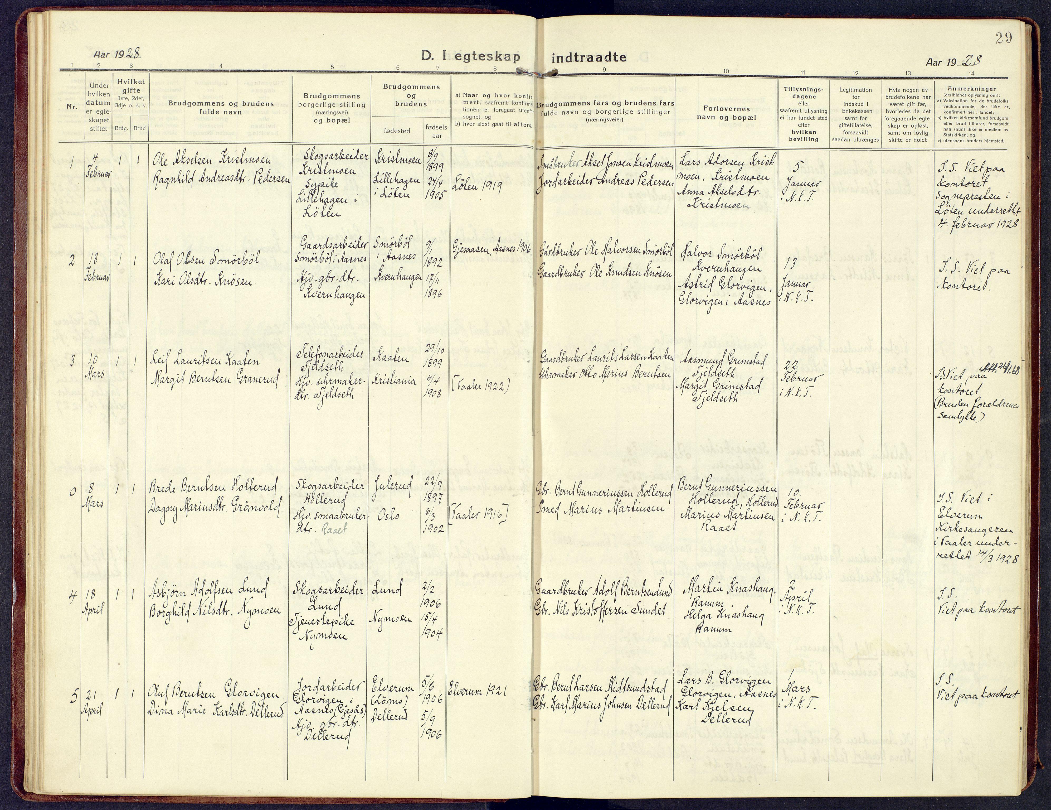SAH, Våler prestekontor, Hedmark, Parish register (official) no. 11, 1919-1933, p. 29