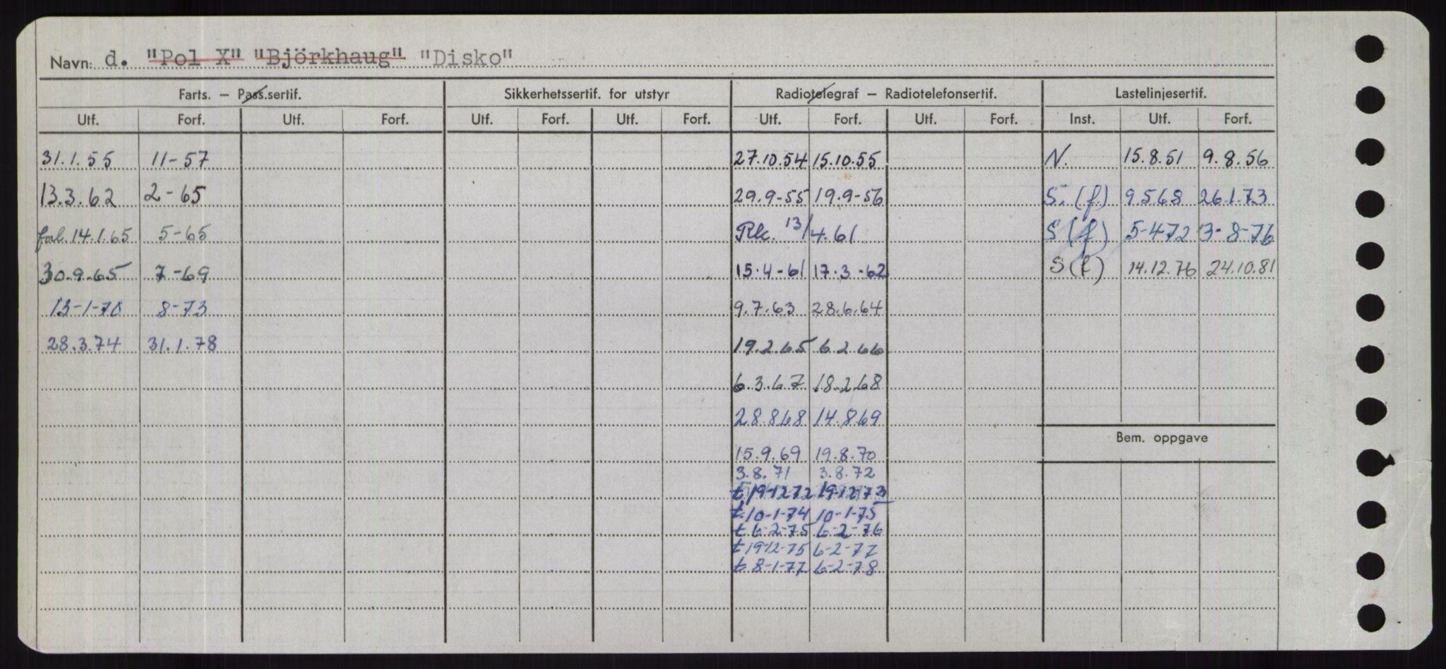RA, Sjøfartsdirektoratet med forløpere, Skipsmålingen, H/Hd/L0008: Fartøy, C-D, p. 518
