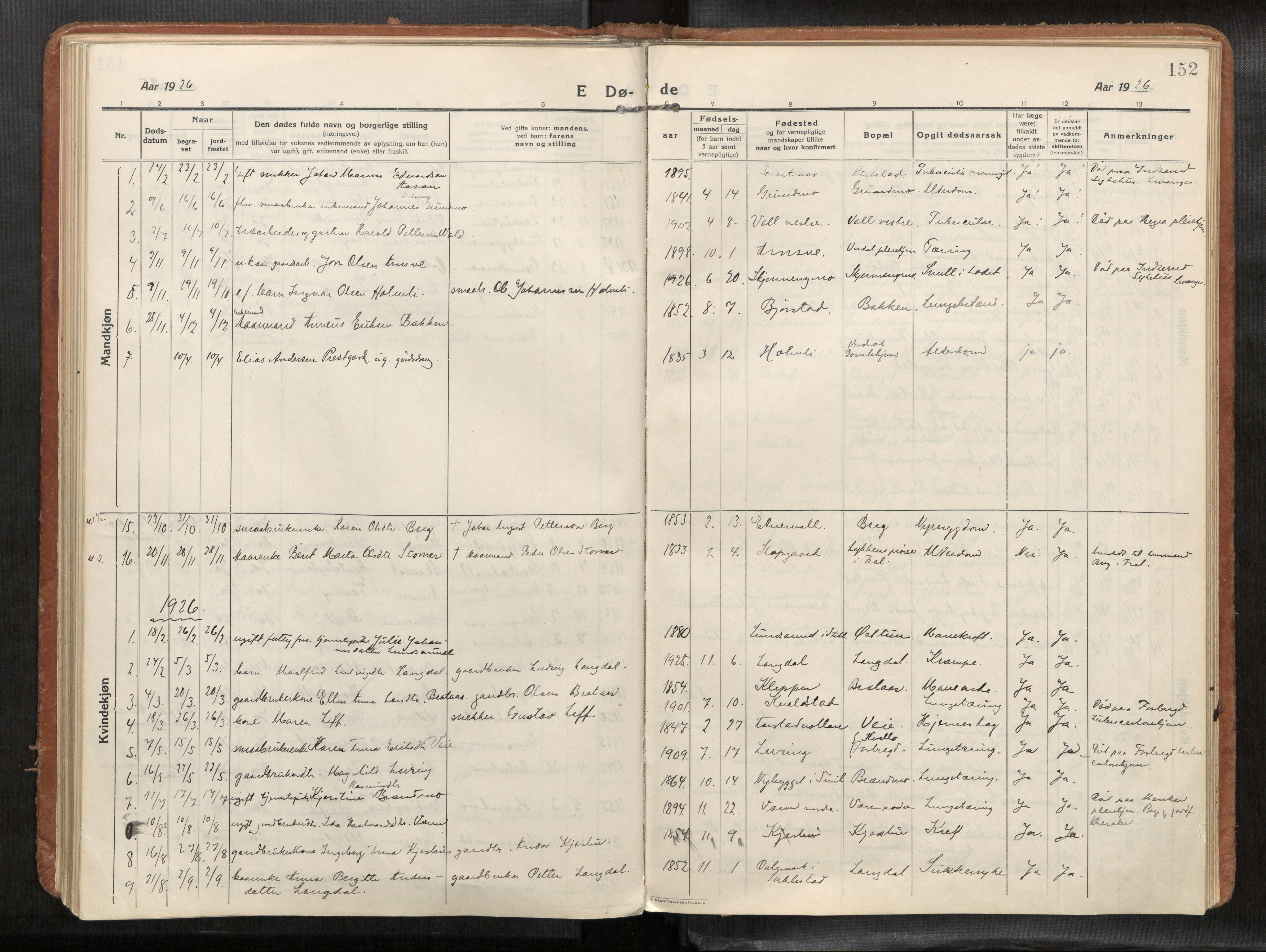 SAT, Verdal sokneprestkontor*, Parish register (official) no. 1, 1916-1928, p. 152