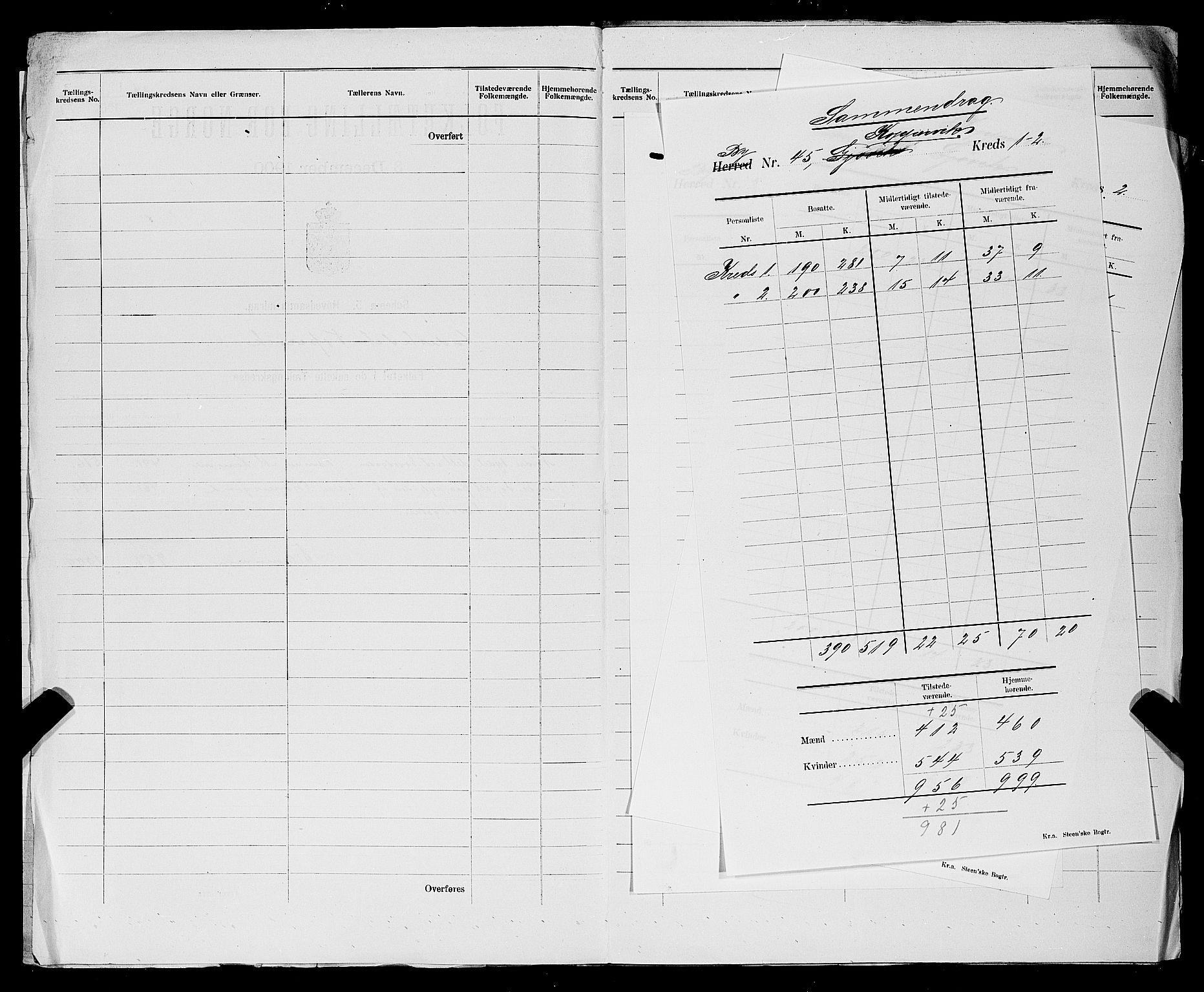 SAST, 1900 census for Kopervik, 1900, p. 3