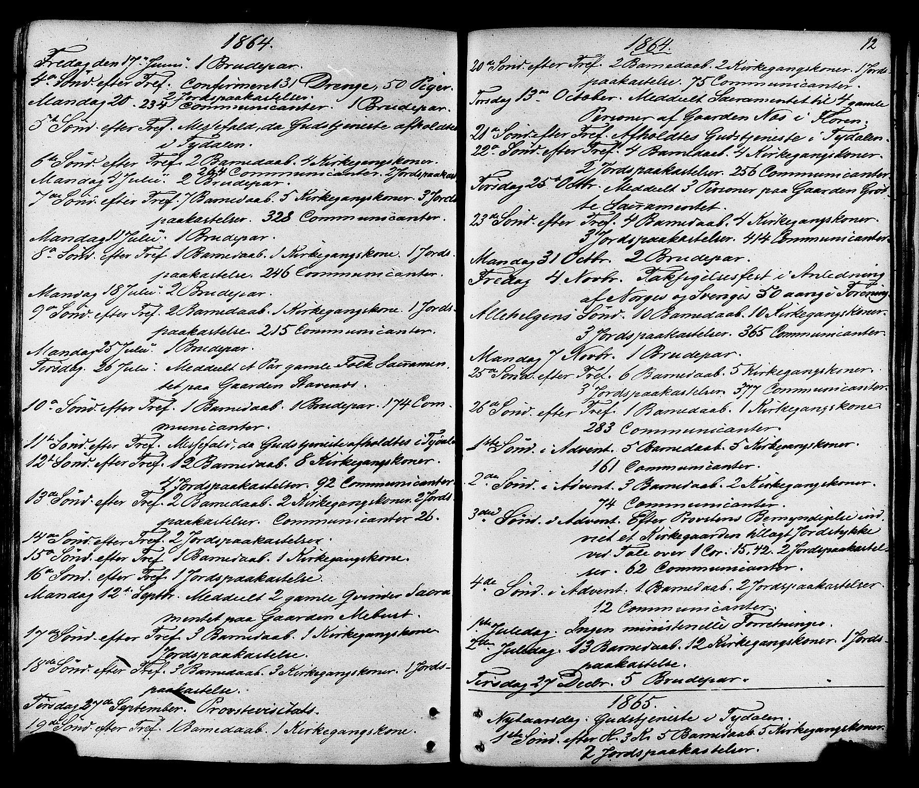 SAT, Ministerialprotokoller, klokkerbøker og fødselsregistre - Sør-Trøndelag, 695/L1147: Parish register (official) no. 695A07, 1860-1877, p. 12