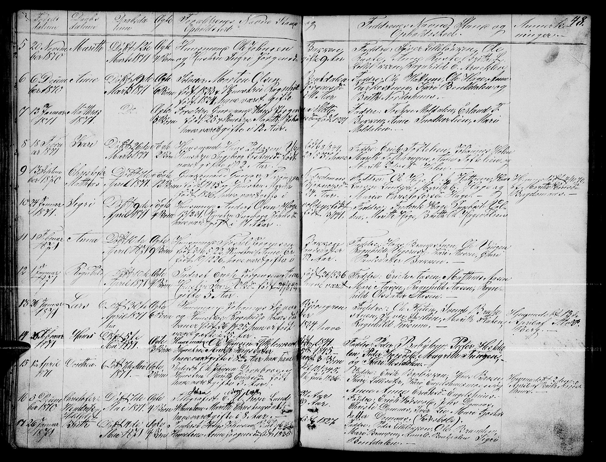 SAH, Dovre prestekontor, Parish register (copy) no. 1, 1862-1880, p. 48