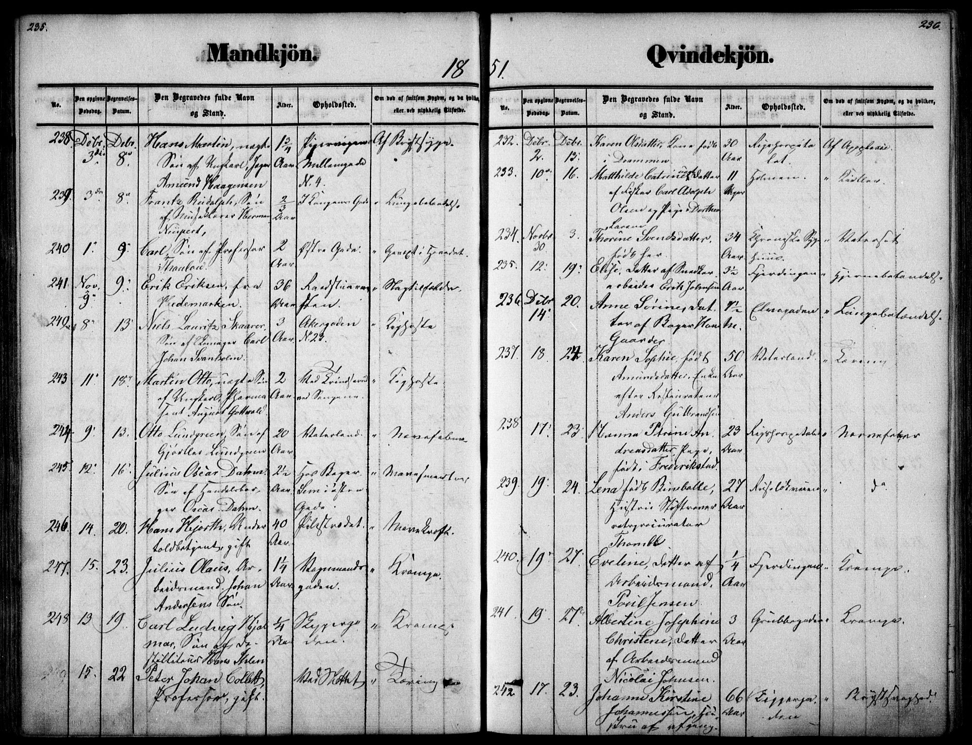 SAO, Oslo domkirke Kirkebøker, F/Fa/L0025: Parish register (official) no. 25, 1847-1867, p. 235-236