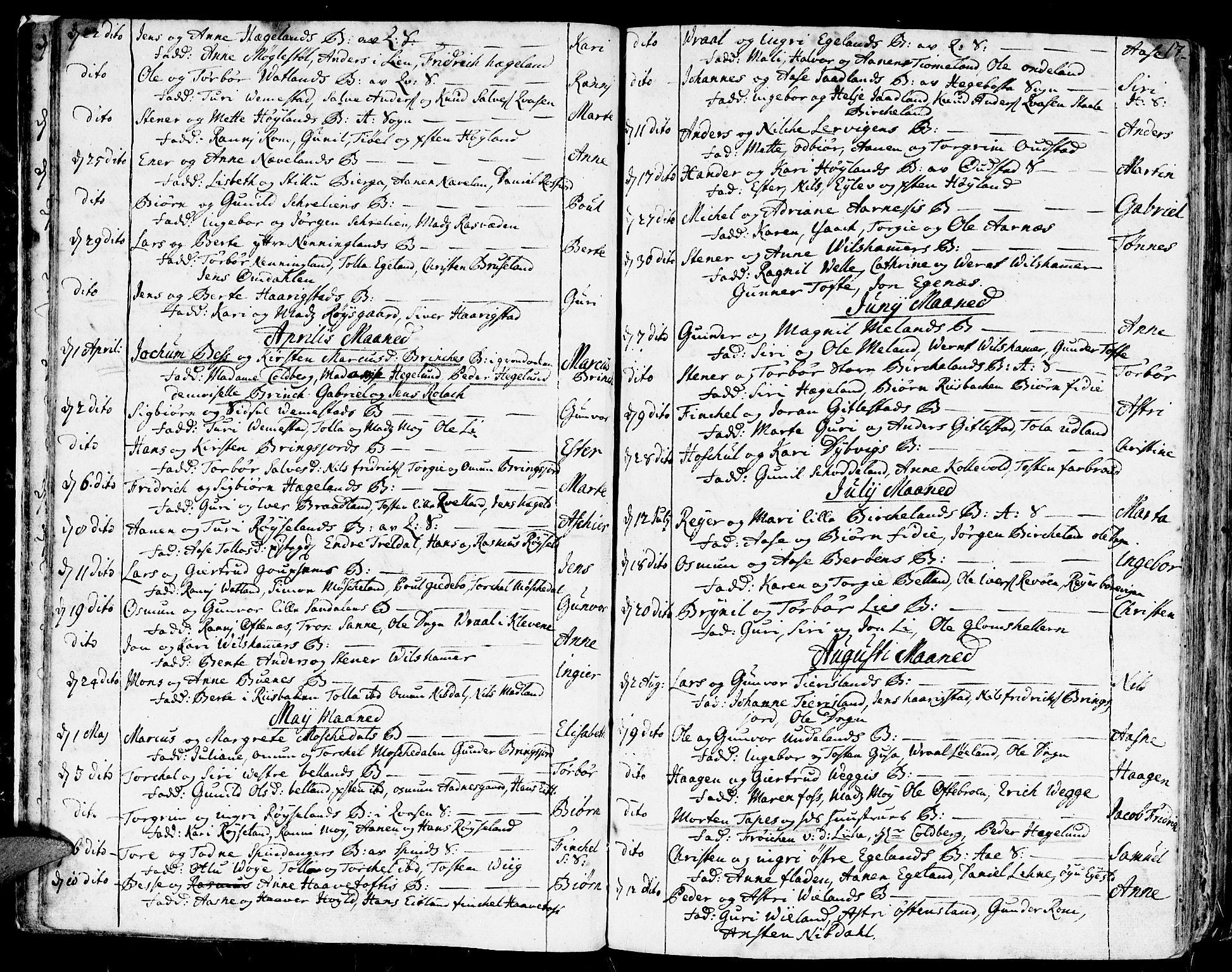 SAK, Lyngdal sokneprestkontor, F/Fa/Fac/L0001: Parish register (official) no. A 1, 1727-1779, p. 17