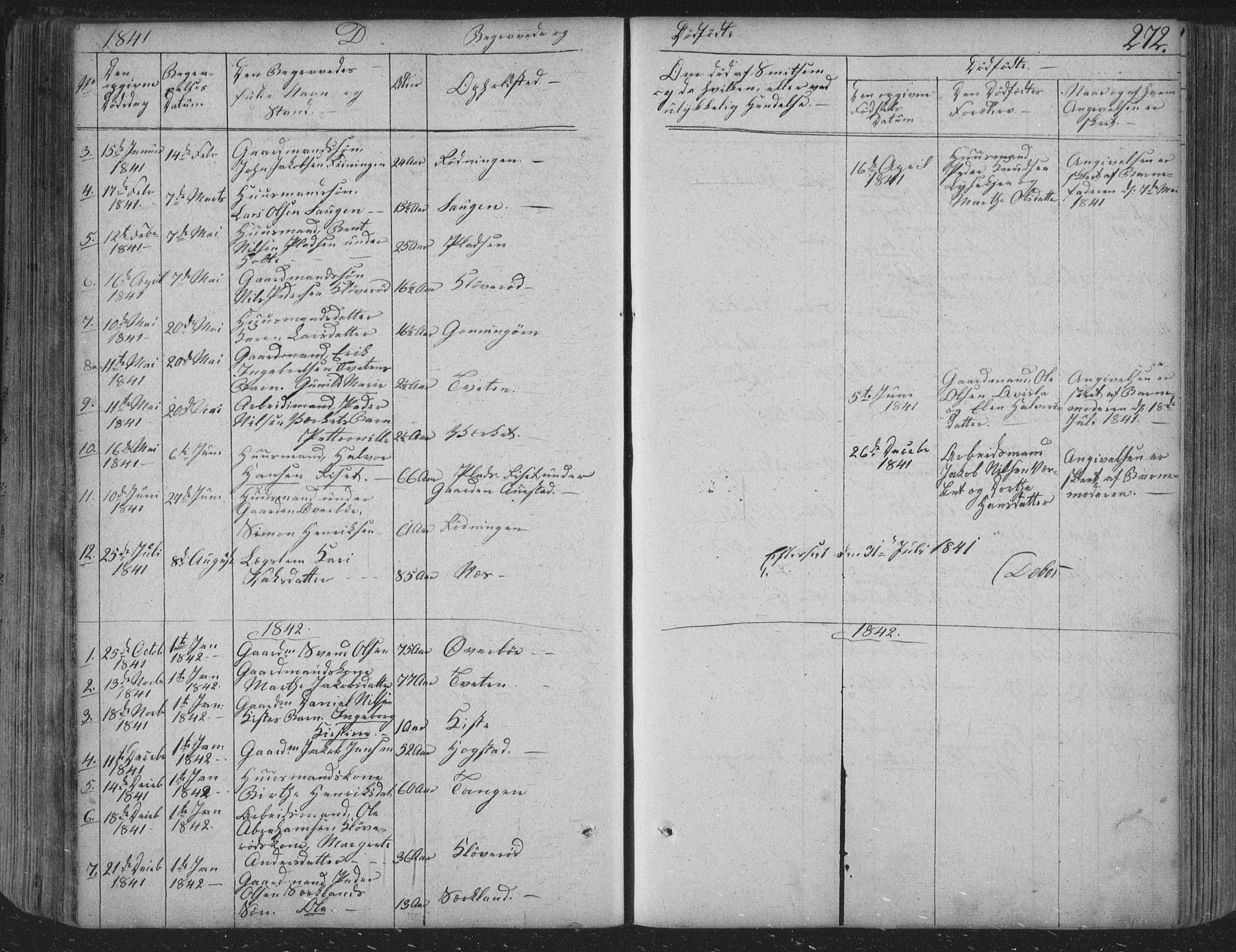SAKO, Siljan kirkebøker, F/Fa/L0001: Parish register (official) no. 1, 1831-1870, p. 272