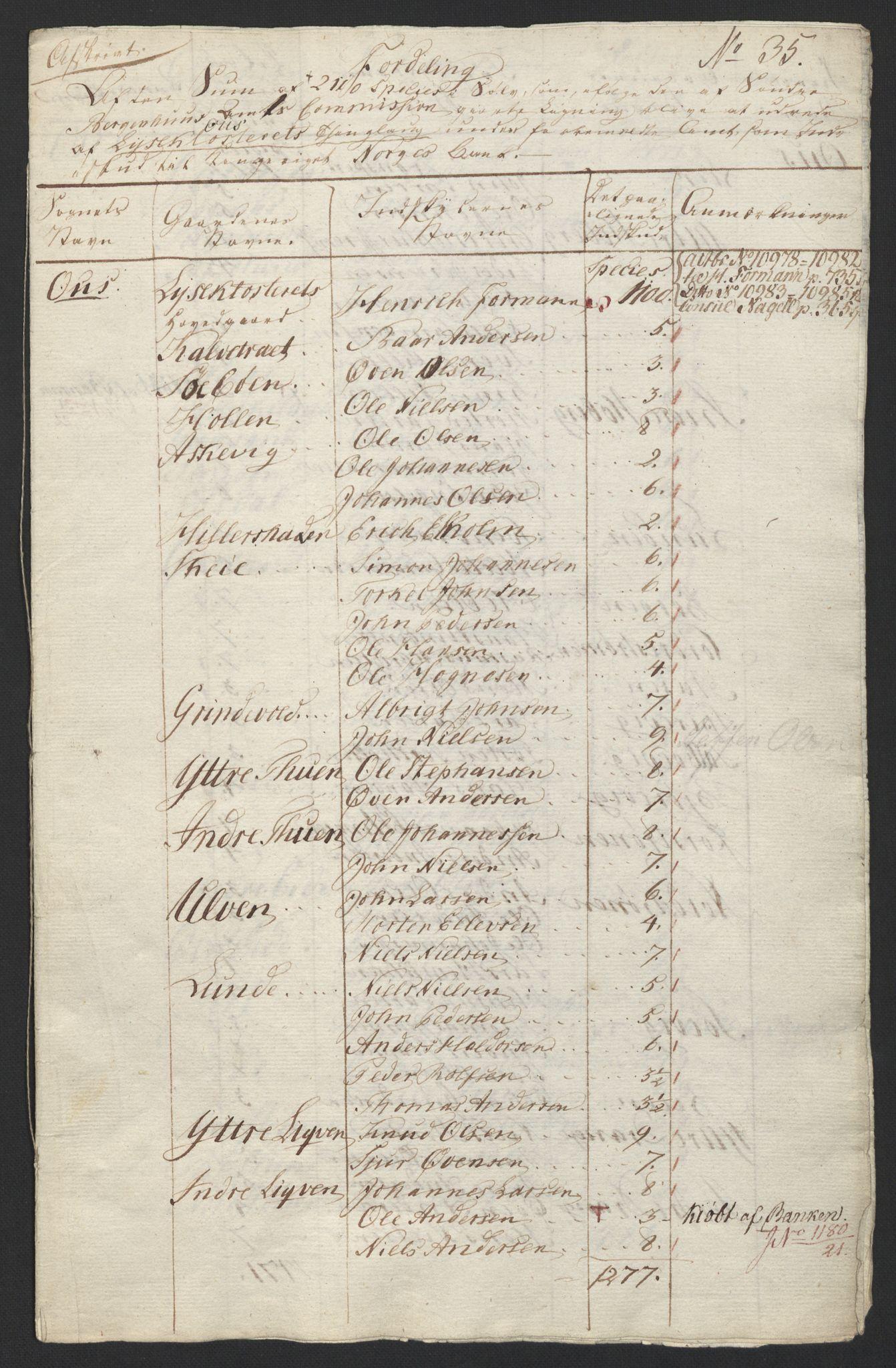 NOBA, Norges Bank/Sølvskatten 1816*, 1816-1824, p. 15