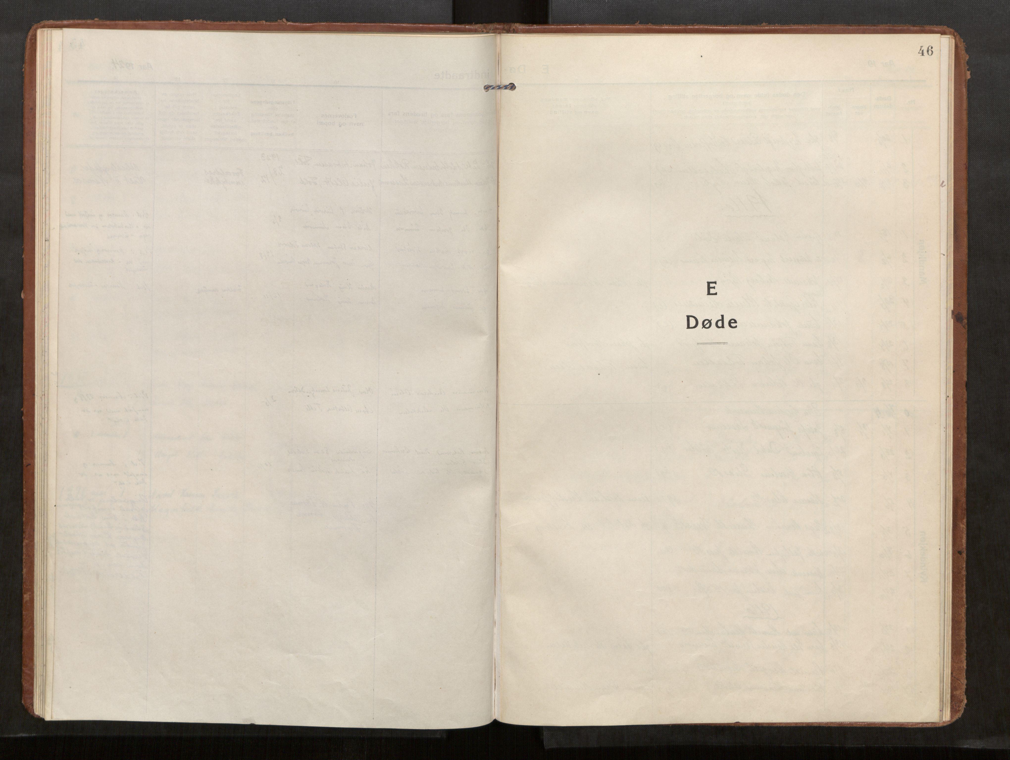 SAT, Kolvereid sokneprestkontor, H/Ha/Haa/L0002: Parish register (official) no. 2, 1914-1926, p. 46