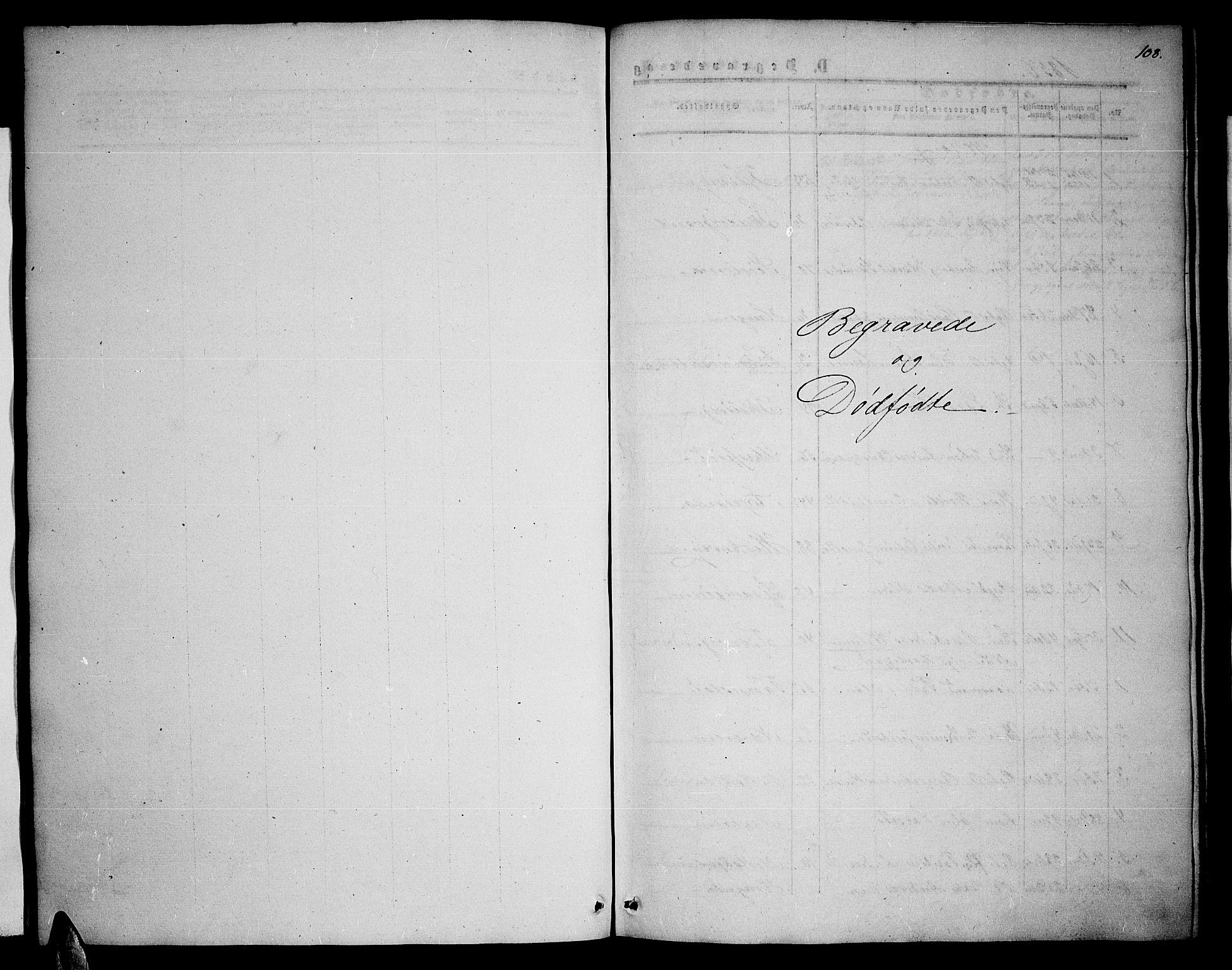 SATØ, Balsfjord sokneprestembete, Parish register (copy) no. 1, 1856-1869, p. 108