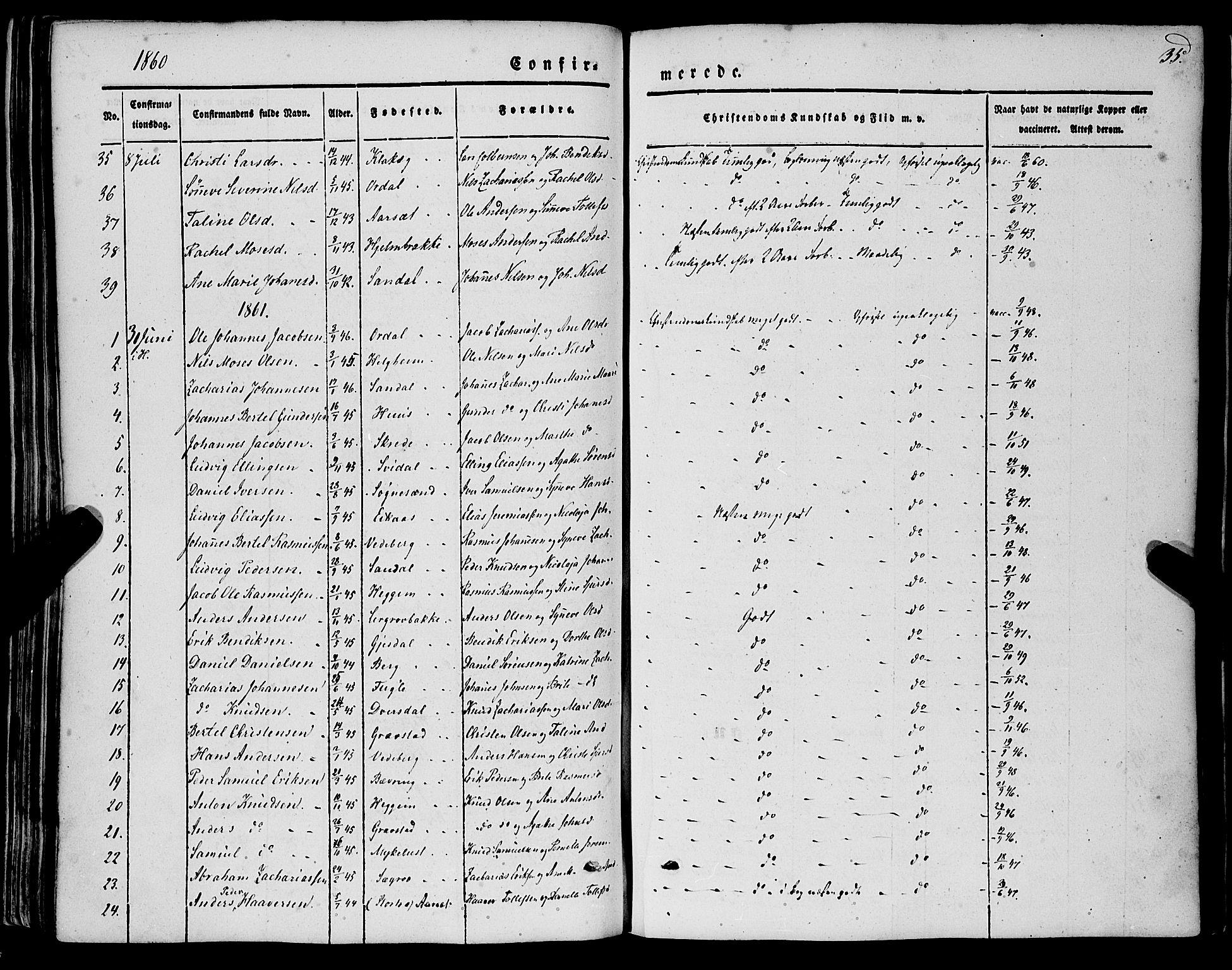 SAB, Jølster sokneprestembete, H/Haa/Haaa/L0010: Parish register (official) no. A 10, 1847-1865, p. 35