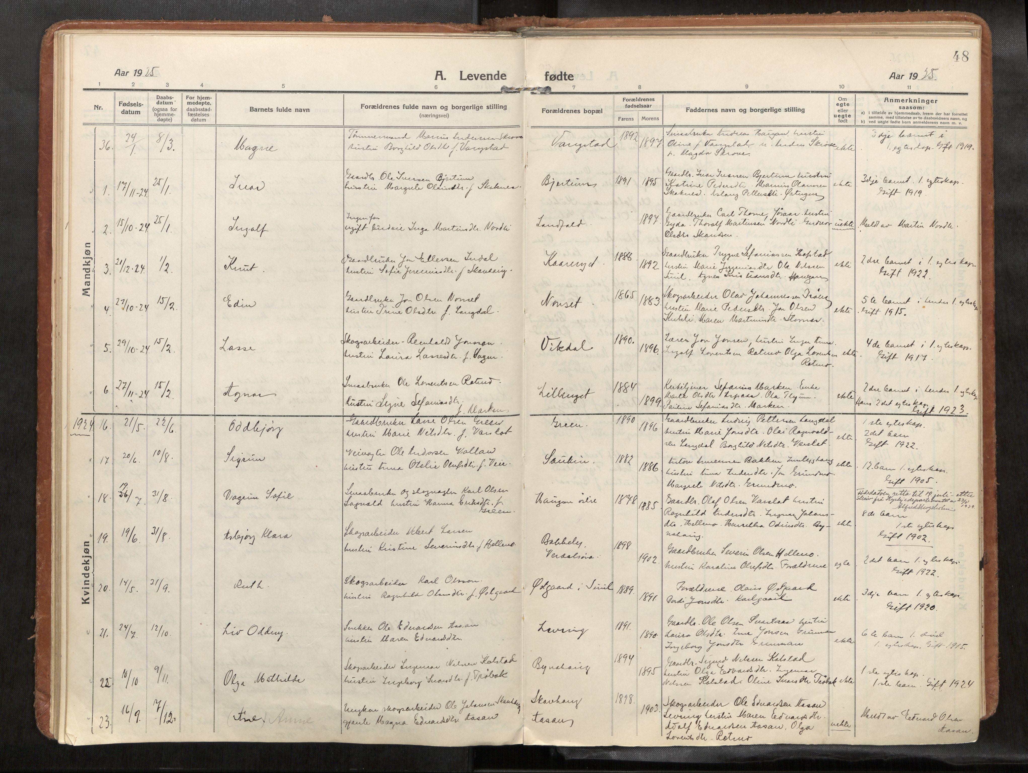 SAT, Verdal sokneprestkontor*, Parish register (official) no. 1, 1916-1928, p. 48