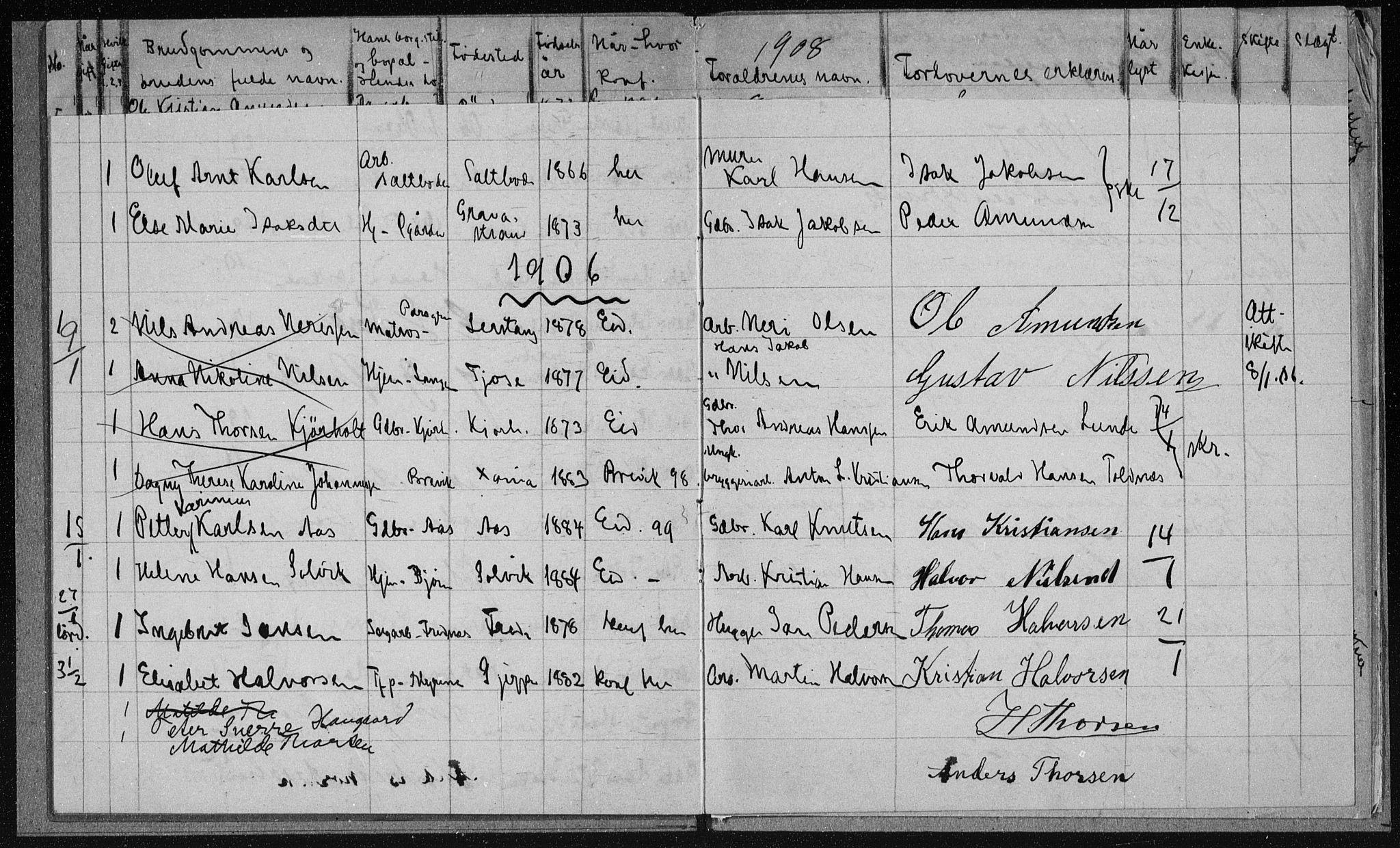 SAKO, Eidanger kirkebøker, H/Ha/L0002: Banns register no. 2, 1904-1912
