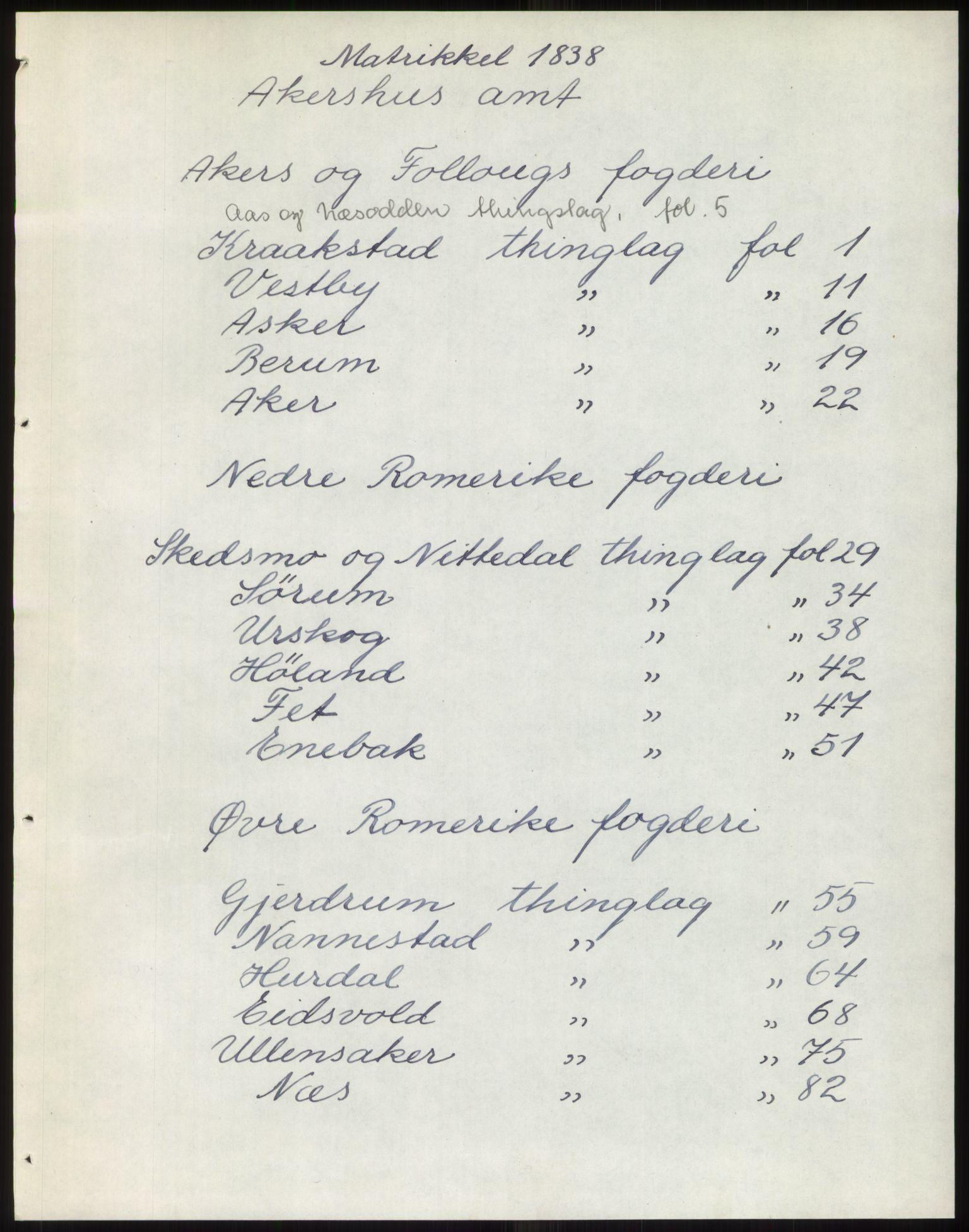 PUBL, Andre publikasjoner, -/Bind 2: Akershus amt, 1838, p. 1