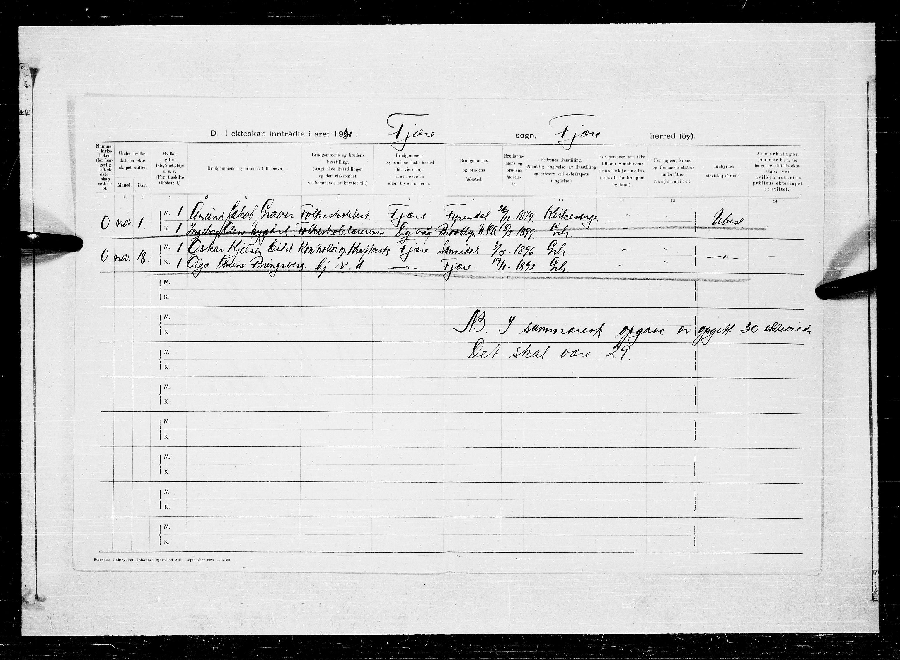 SAK, Fjære sokneprestkontor, F/Fa/L0003: Parish register (official) no. A 3.2, 1921-1933
