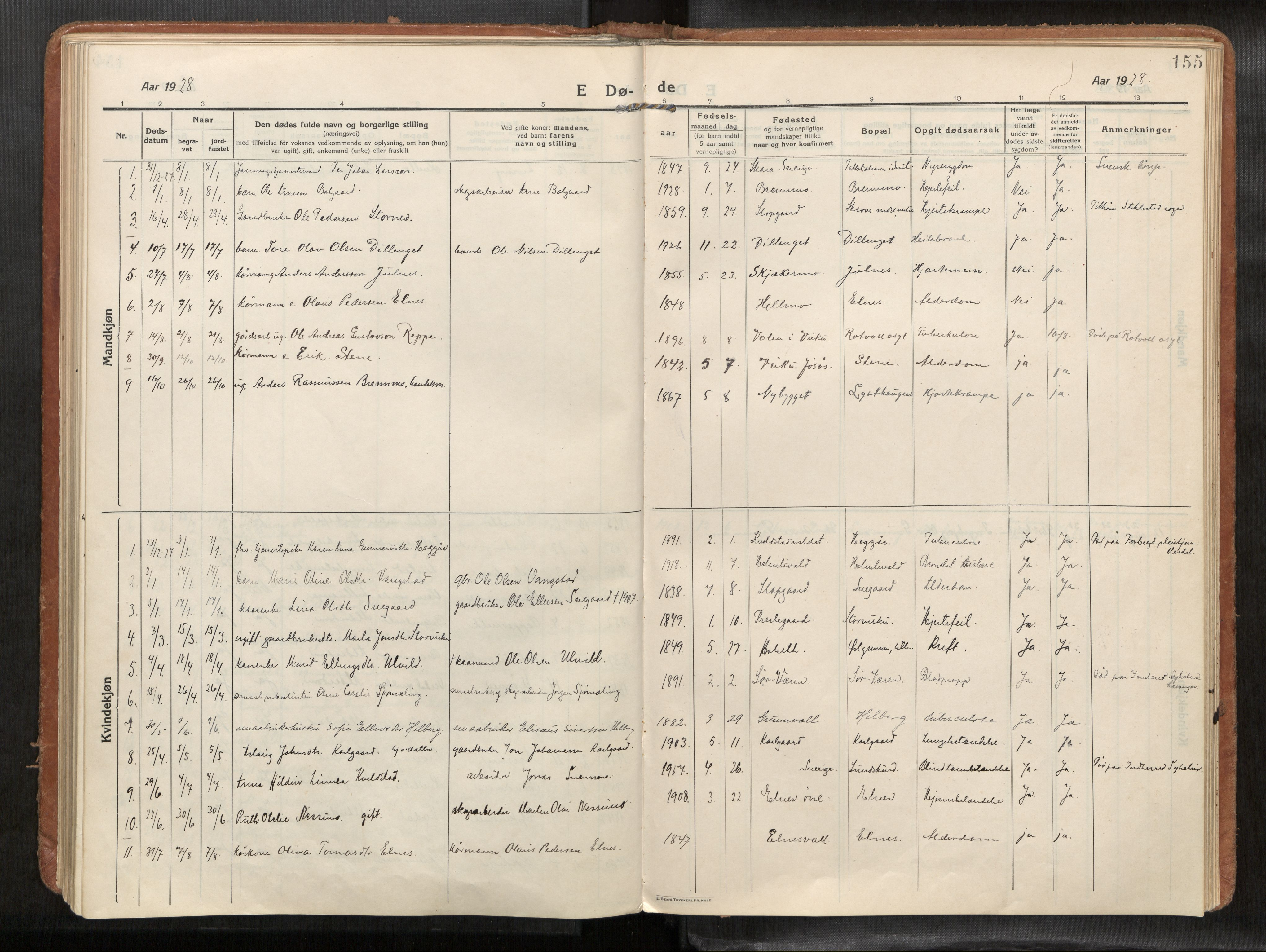 SAT, Verdal sokneprestkontor*, Parish register (official) no. 1, 1916-1928, p. 155
