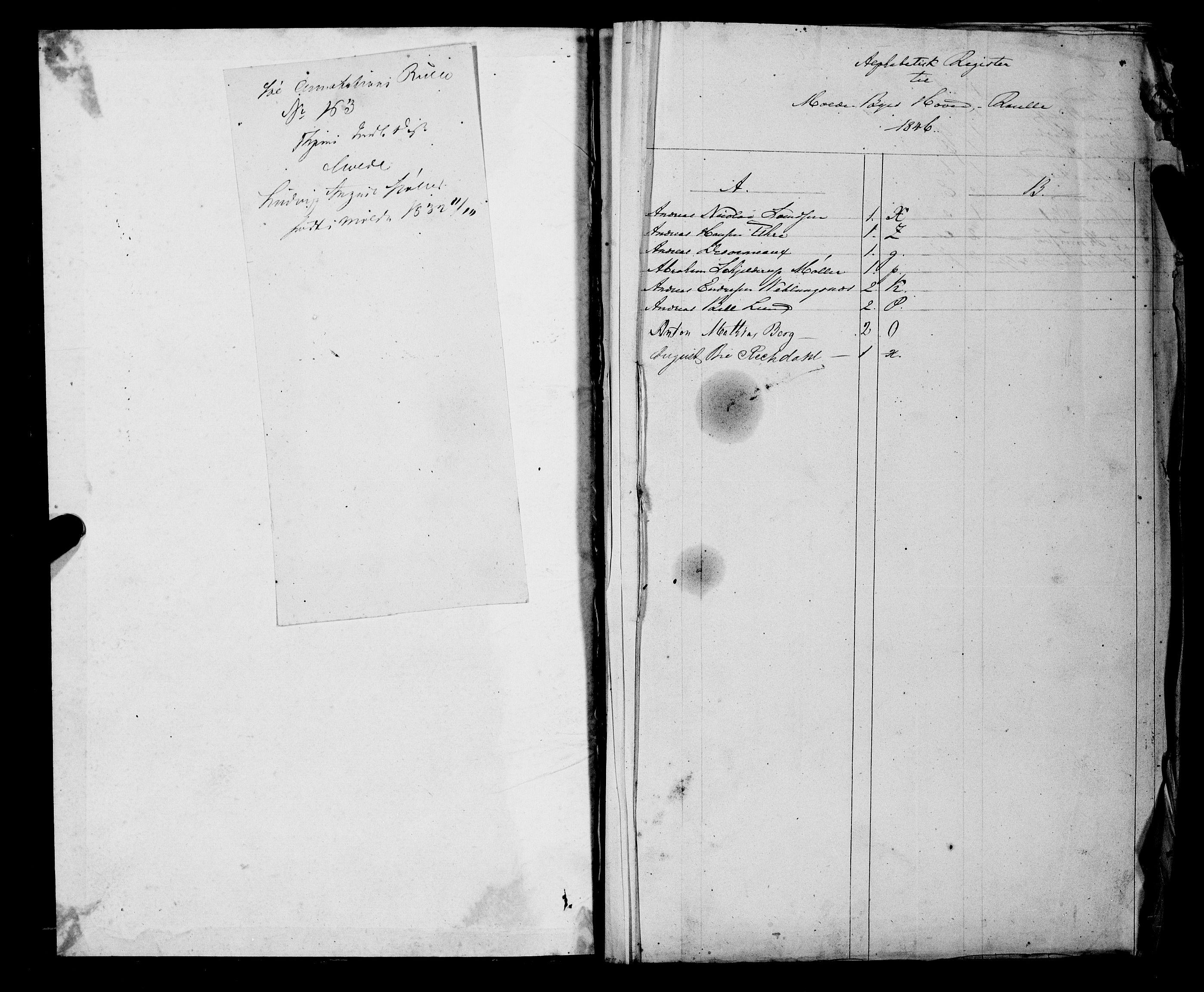 SAT, Sjøinnrulleringen - Trondhjemske distrikt, 01/L0309: --, 1846