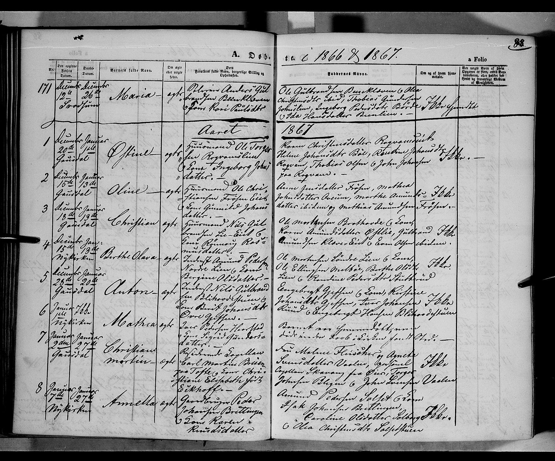 SAH, Gausdal prestekontor, Parish register (official) no. 9, 1862-1873, p. 88