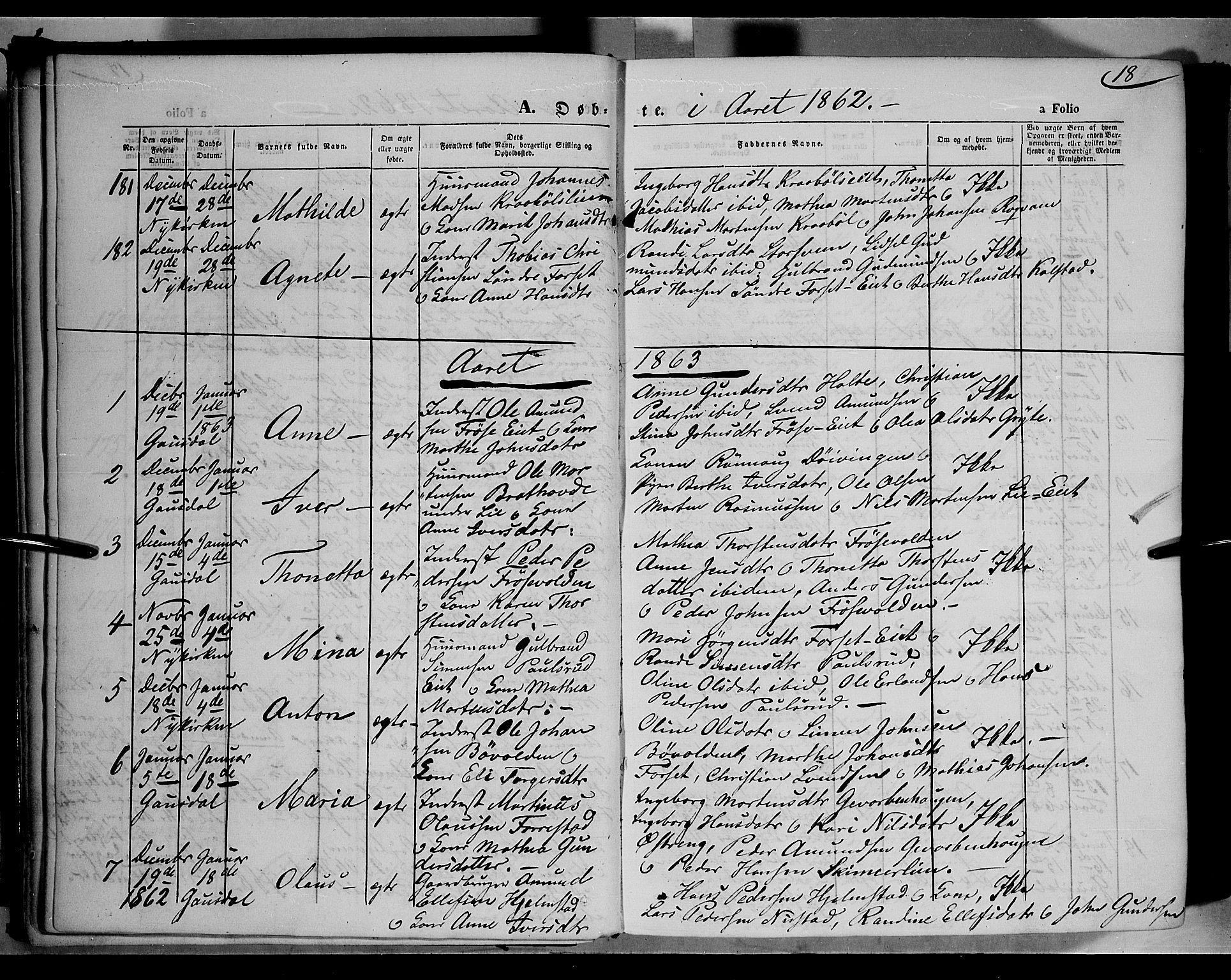 SAH, Gausdal prestekontor, Parish register (official) no. 9, 1862-1873, p. 18