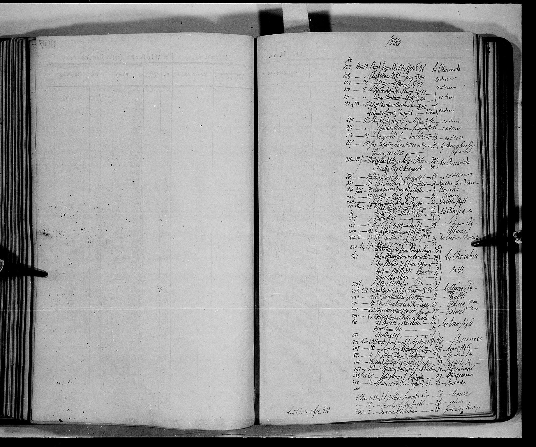 SAH, Fåberg prestekontor, Parish register (official) no. 6B, 1855-1867, p. 397b