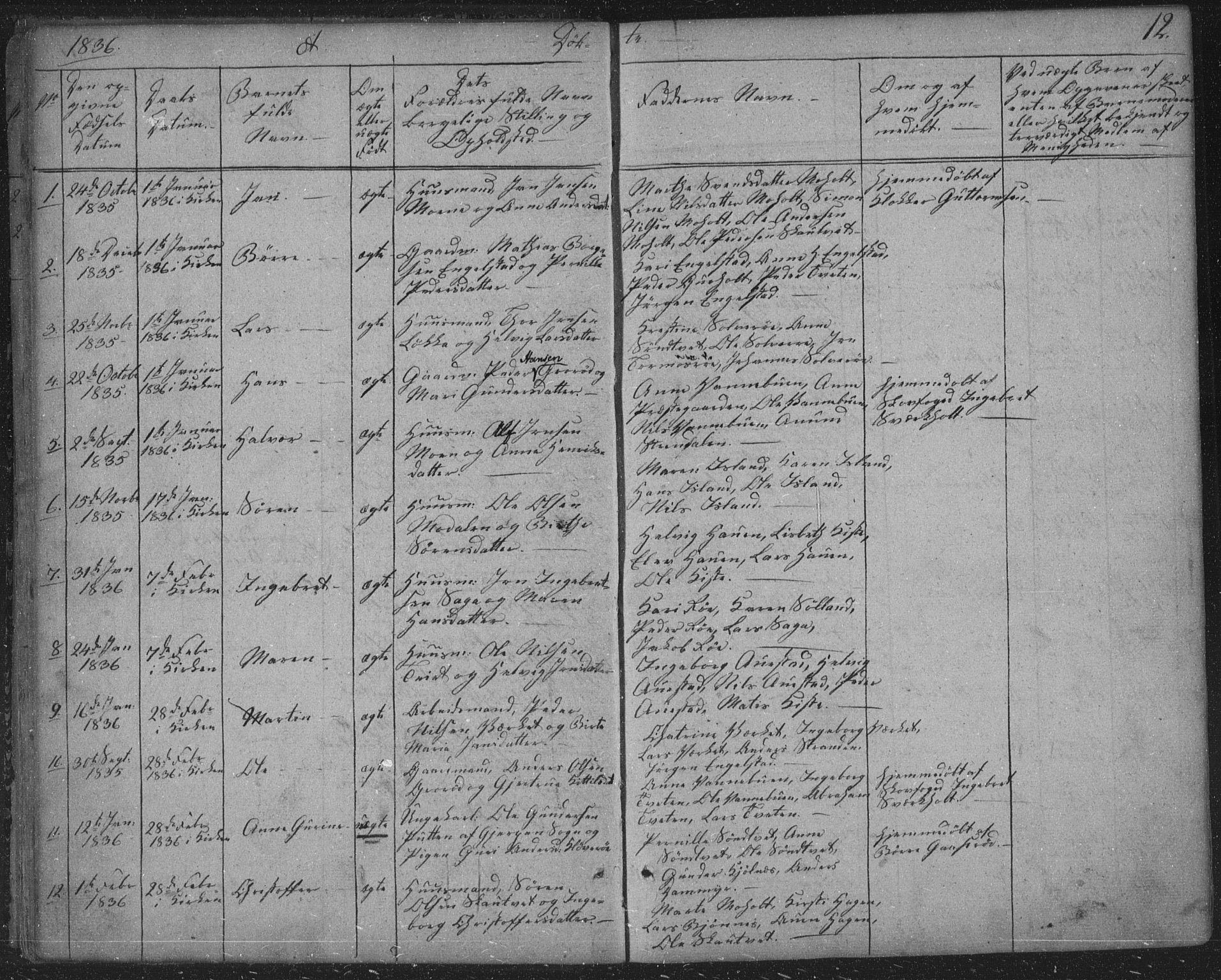 SAKO, Siljan kirkebøker, F/Fa/L0001: Parish register (official) no. 1, 1831-1870, p. 12
