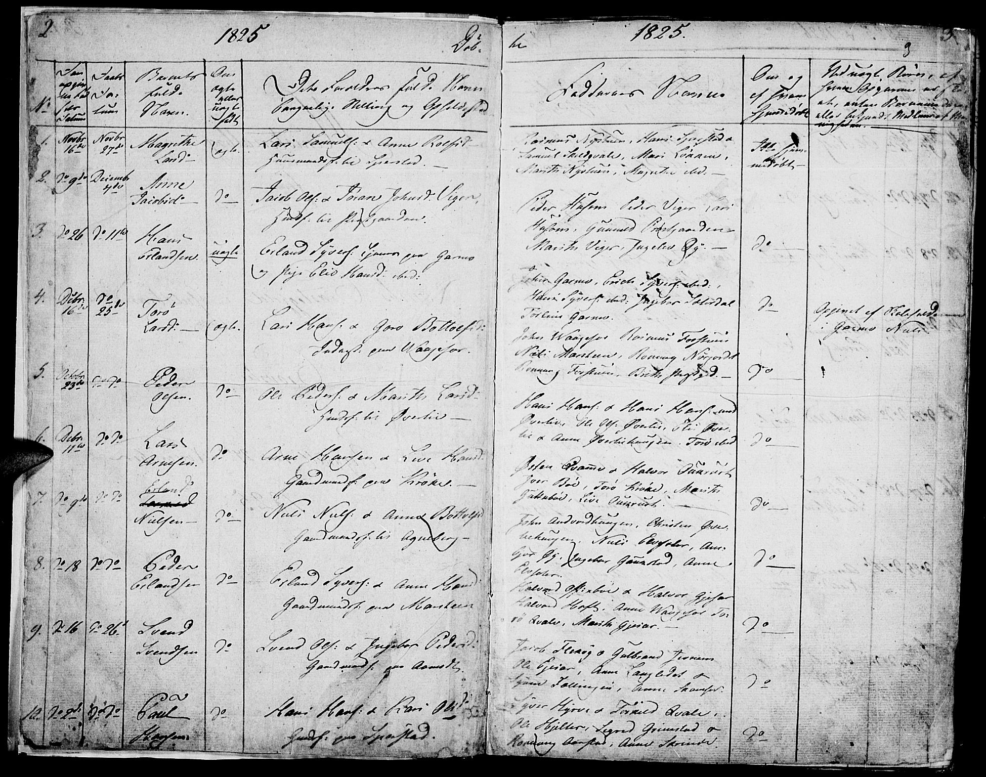 SAH, Lom prestekontor, K/L0005: Parish register (official) no. 5, 1825-1837, p. 2-3