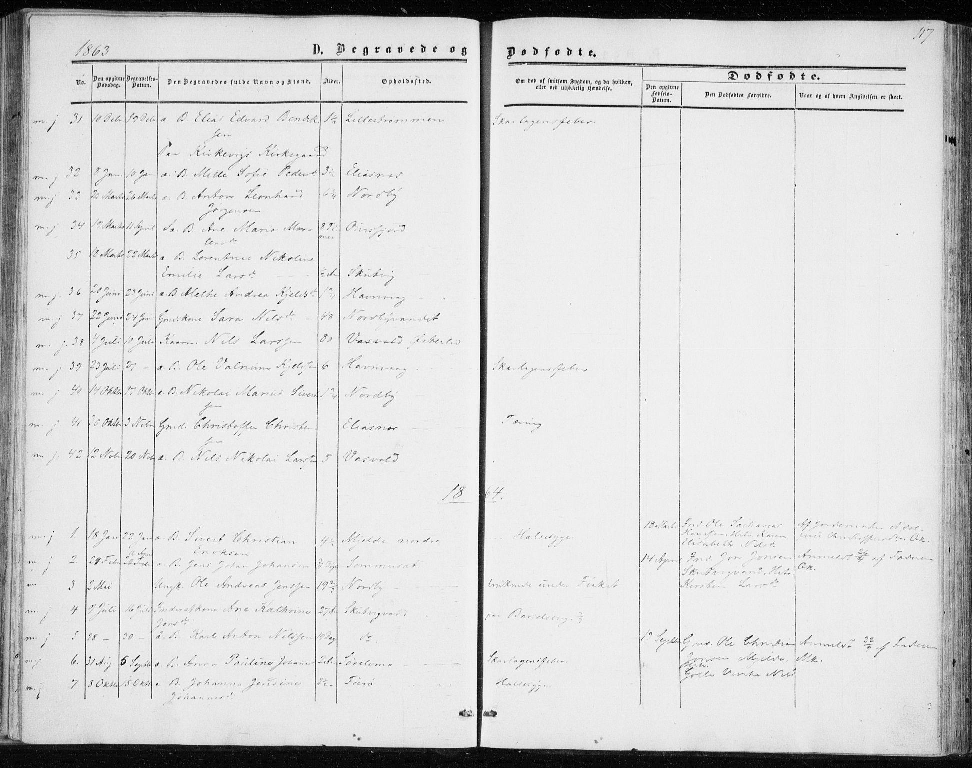 SATØ, Balsfjord sokneprestembete, Parish register (official) no. 1, 1858-1870, p. 117