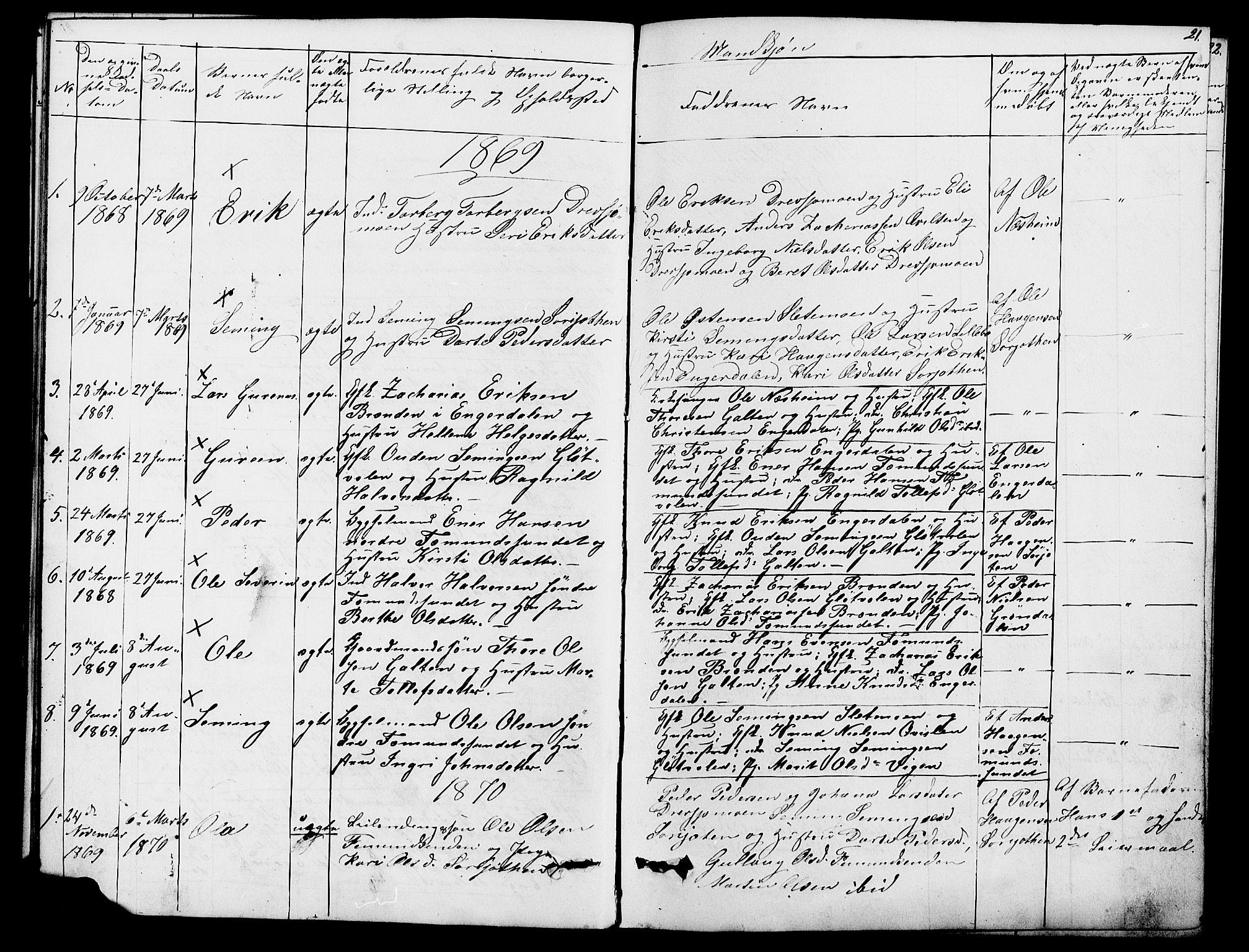 SAH, Rendalen prestekontor, H/Ha/Hab/L0002: Parish register (copy) no. 2, 1858-1880, p. 21