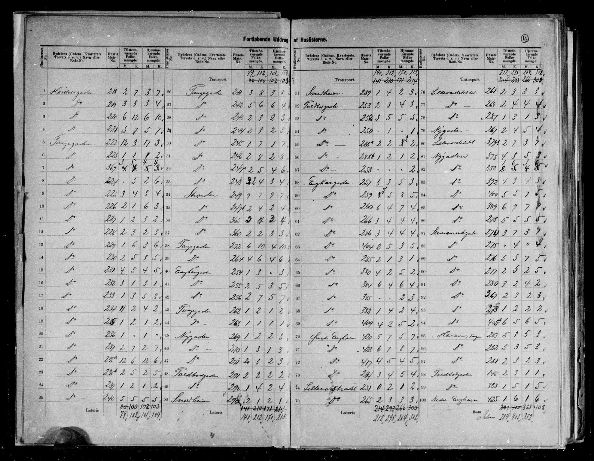 RA, 1891 census for 0901 Risør, 1891, p. 16