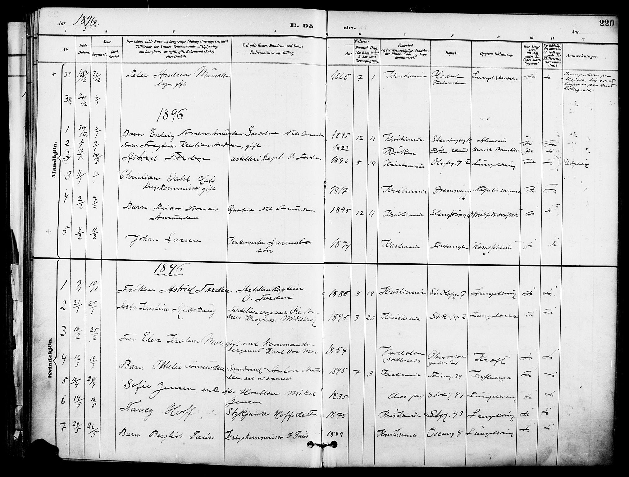 SAO, Garnisonsmenigheten Kirkebøker, F/Fa/L0013: Parish register (official) no. 13, 1894-1904, p. 220